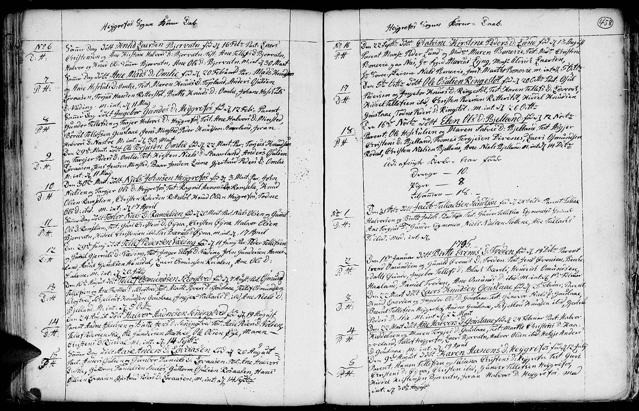 SAK, Hommedal sokneprestkontor, F/Fa/Fab/L0002: Ministerialbok nr. A 2 /3, 1740-1821, s. 458