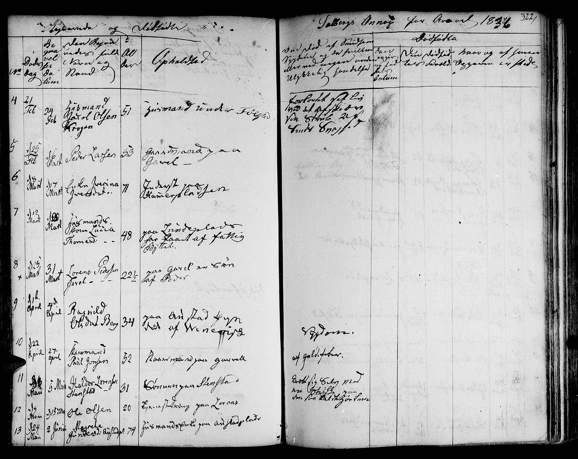 SAT, Ministerialprotokoller, klokkerbøker og fødselsregistre - Nord-Trøndelag, 730/L0277: Ministerialbok nr. 730A06 /2, 1831-1839, s. 322