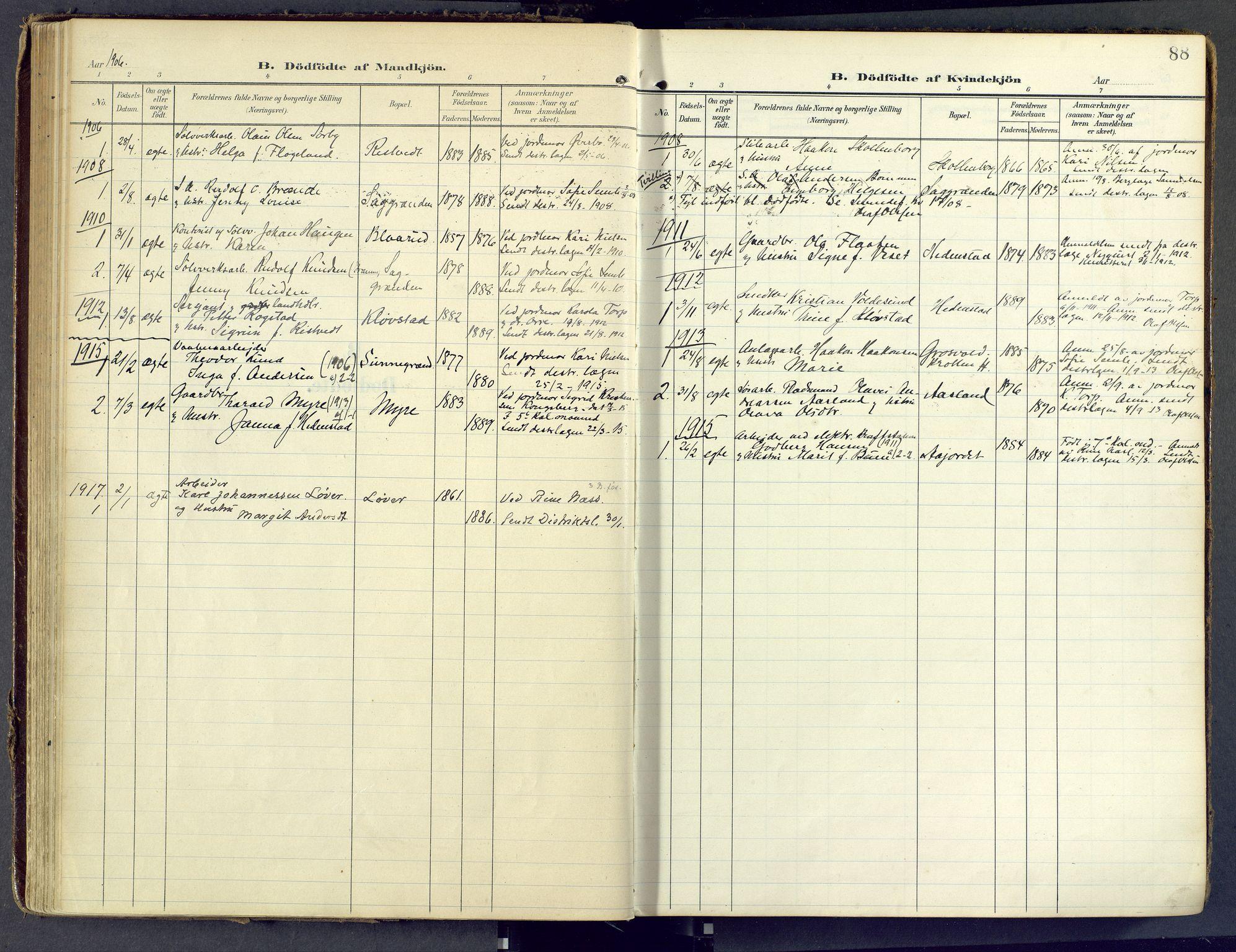 SAKO, Sandsvær kirkebøker, F/Fd/L0002: Ministerialbok nr. IV 2, 1906-1943, s. 88