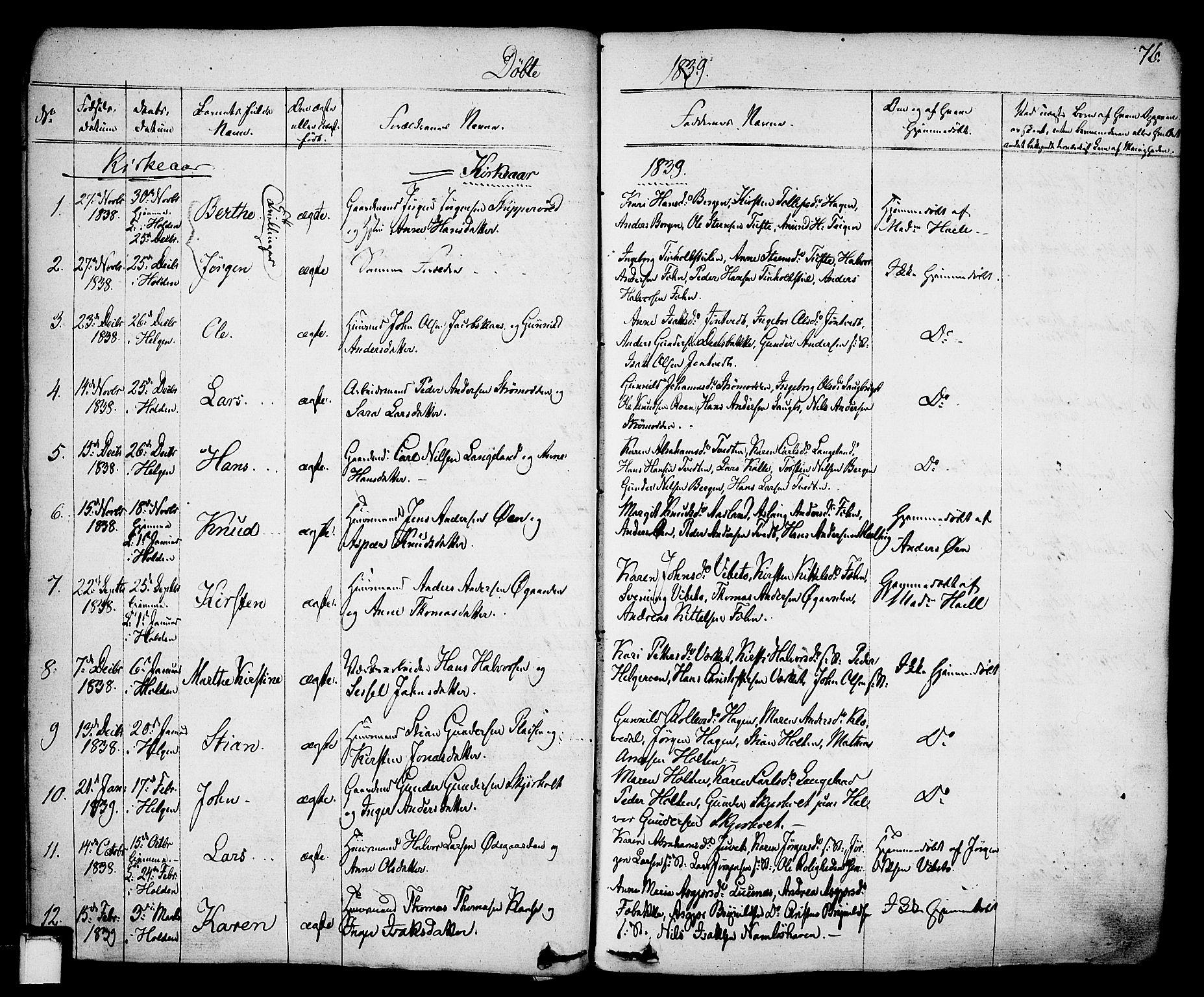 SAKO, Holla kirkebøker, F/Fa/L0004: Ministerialbok nr. 4, 1830-1848, s. 76