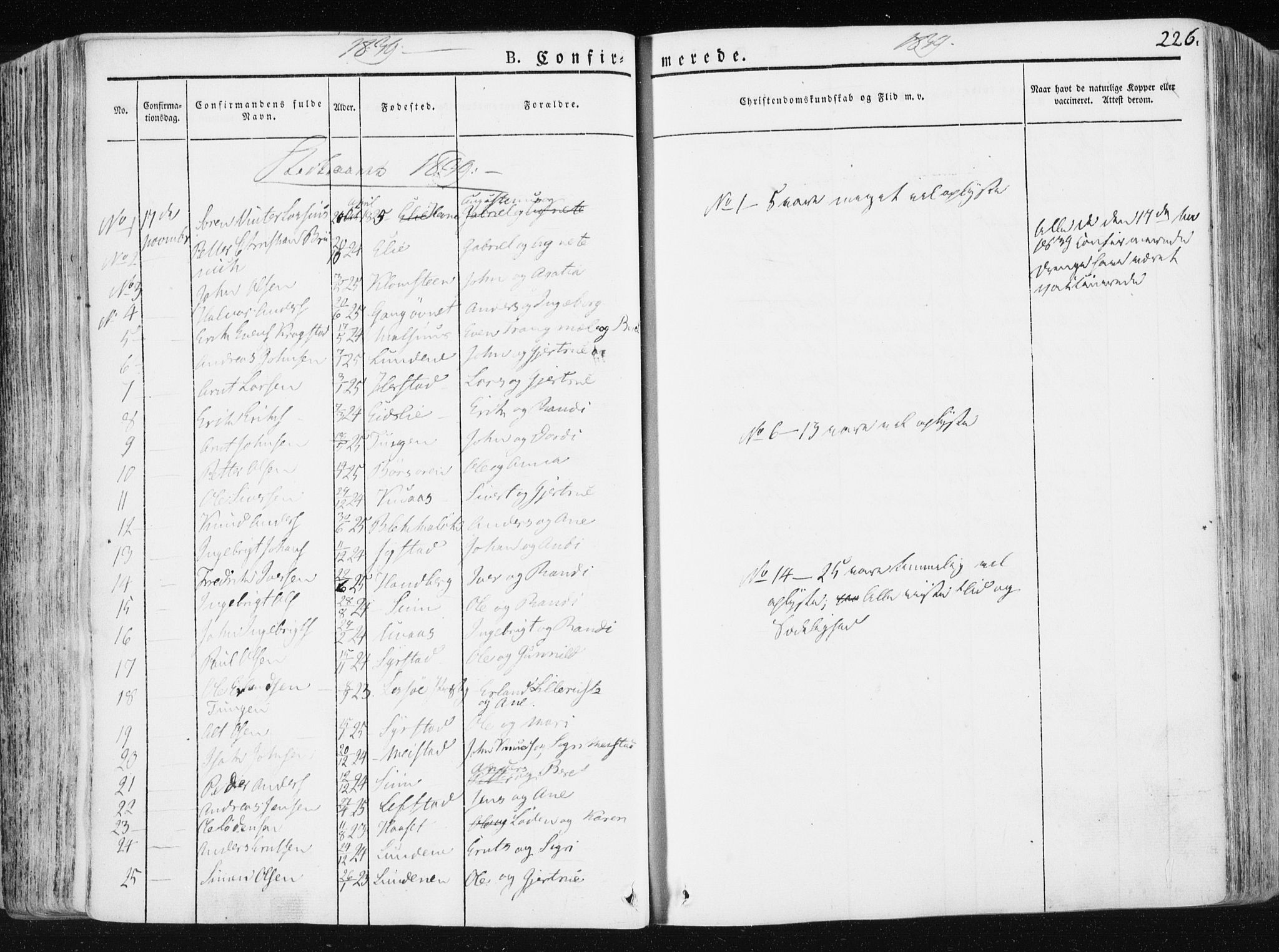 SAT, Ministerialprotokoller, klokkerbøker og fødselsregistre - Sør-Trøndelag, 665/L0771: Ministerialbok nr. 665A06, 1830-1856, s. 226