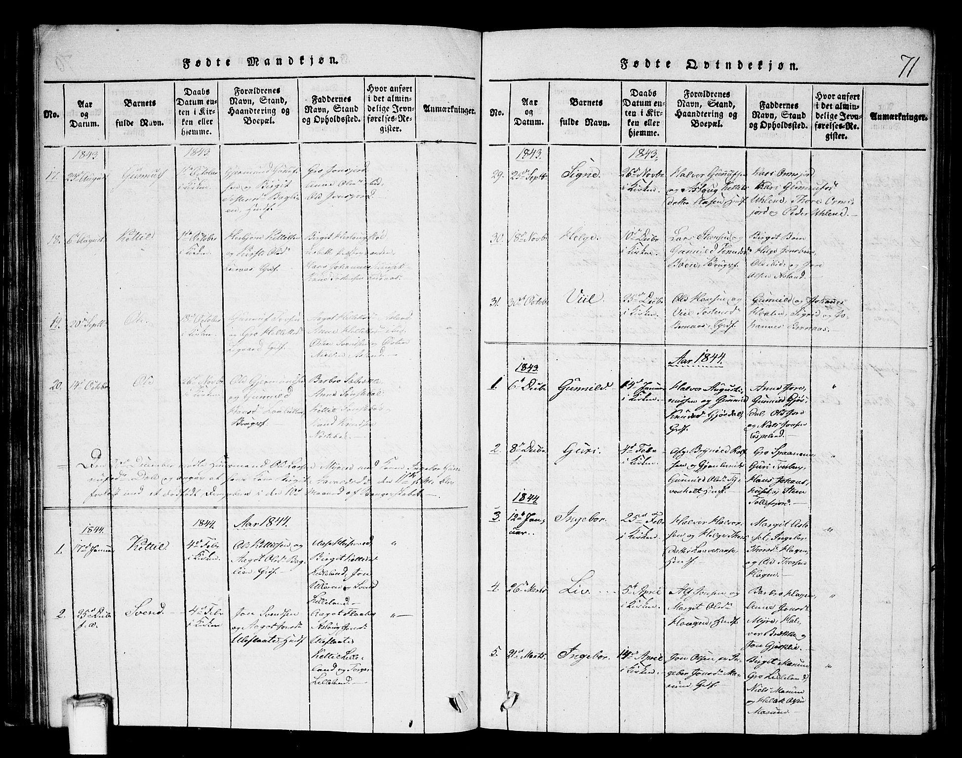 SAKO, Tinn kirkebøker, G/Gb/L0001: Klokkerbok nr. II 1 /2, 1837-1850, s. 71