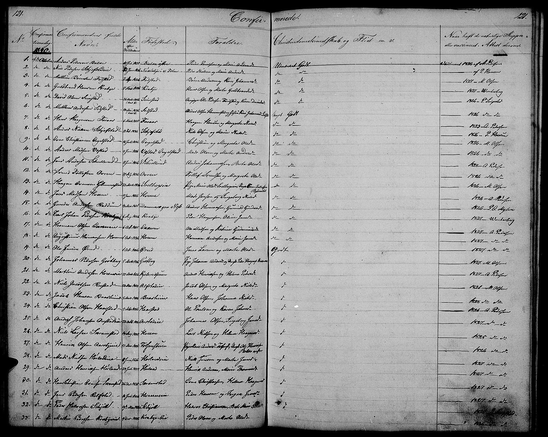 SAH, Østre Toten prestekontor, Klokkerbok nr. 2, 1840-1847, s. 121