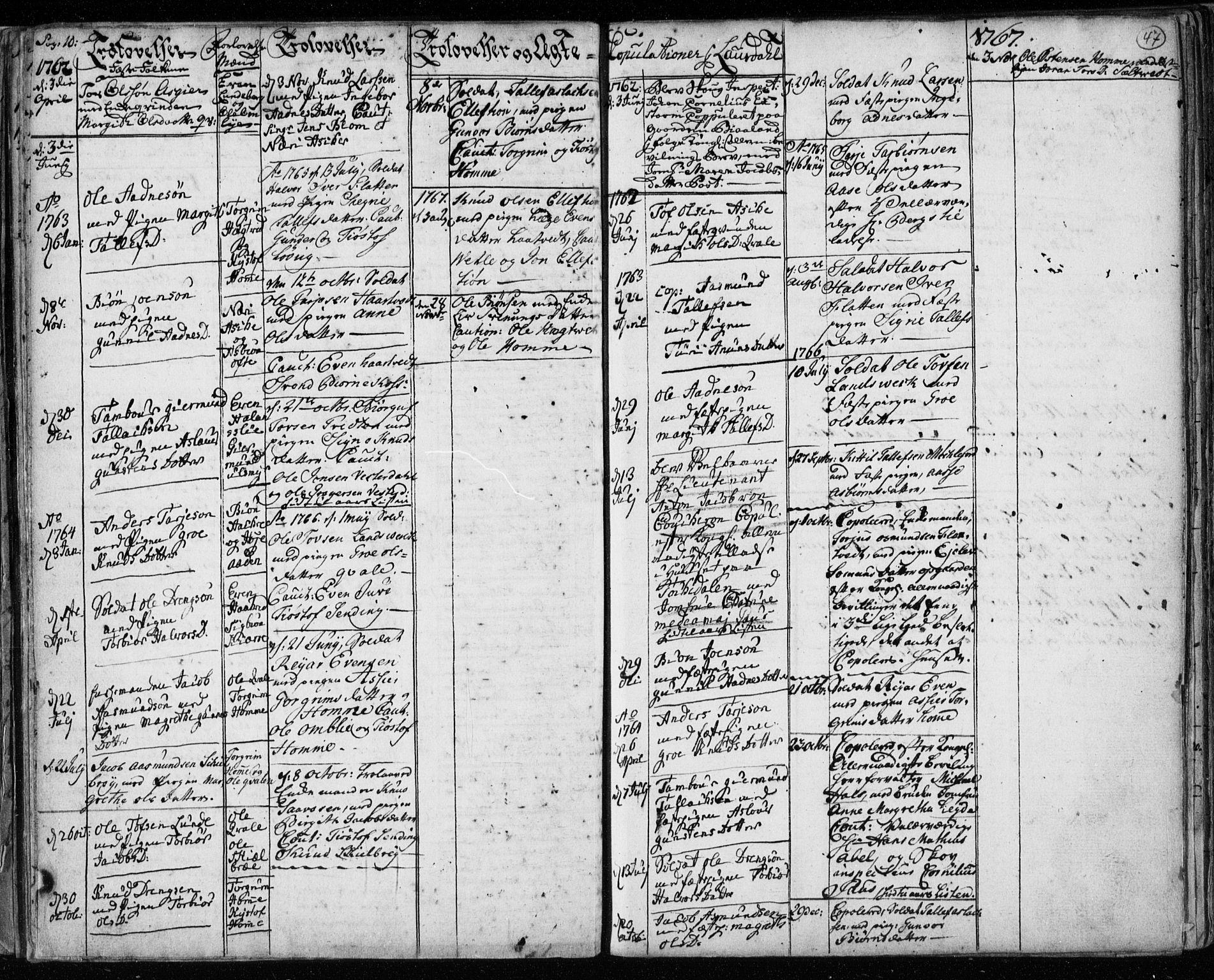 SAKO, Lårdal kirkebøker, F/Fa/L0003: Ministerialbok nr. I 3, 1754-1790, s. 47