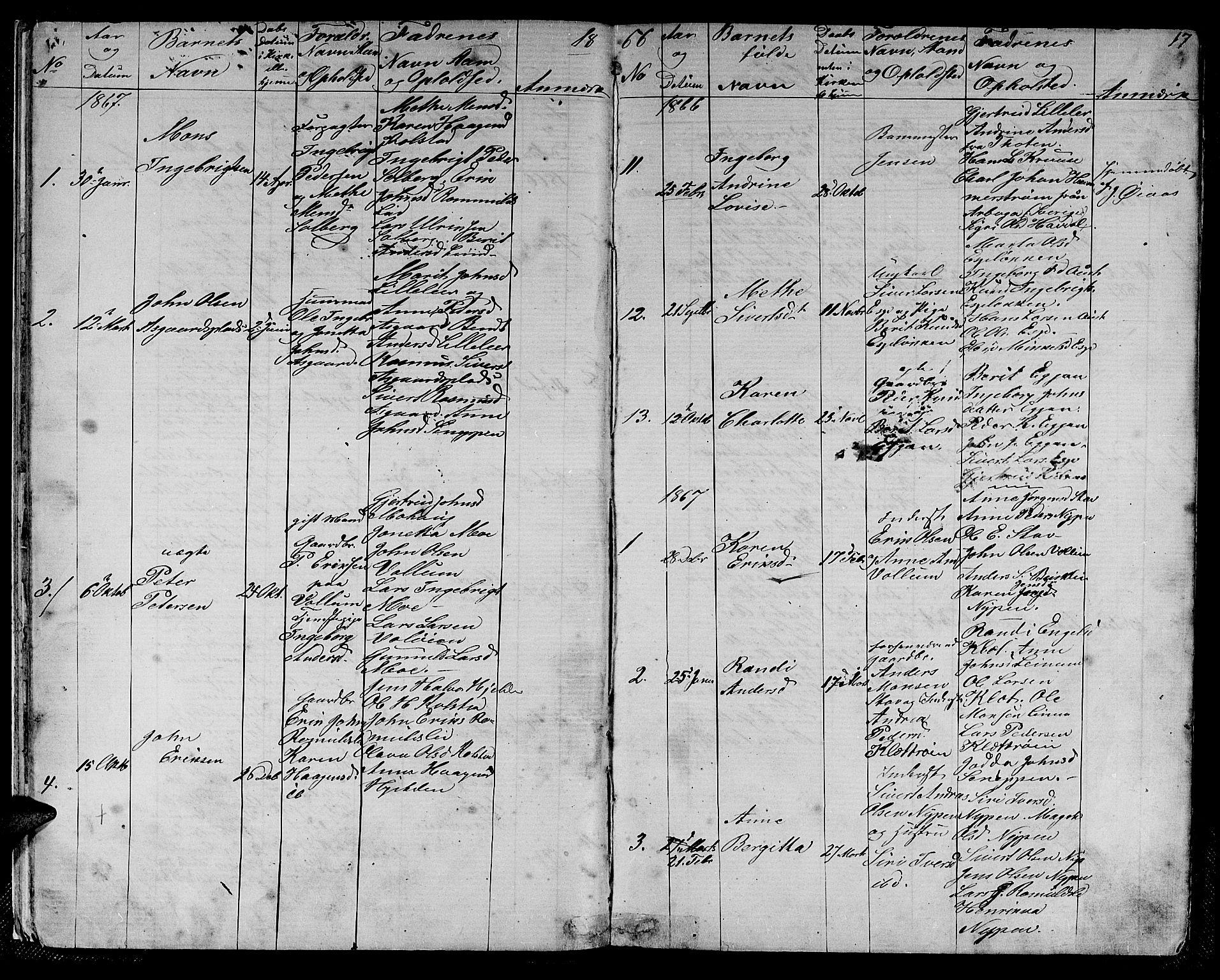 SAT, Ministerialprotokoller, klokkerbøker og fødselsregistre - Sør-Trøndelag, 613/L0394: Klokkerbok nr. 613C02, 1862-1886, s. 17