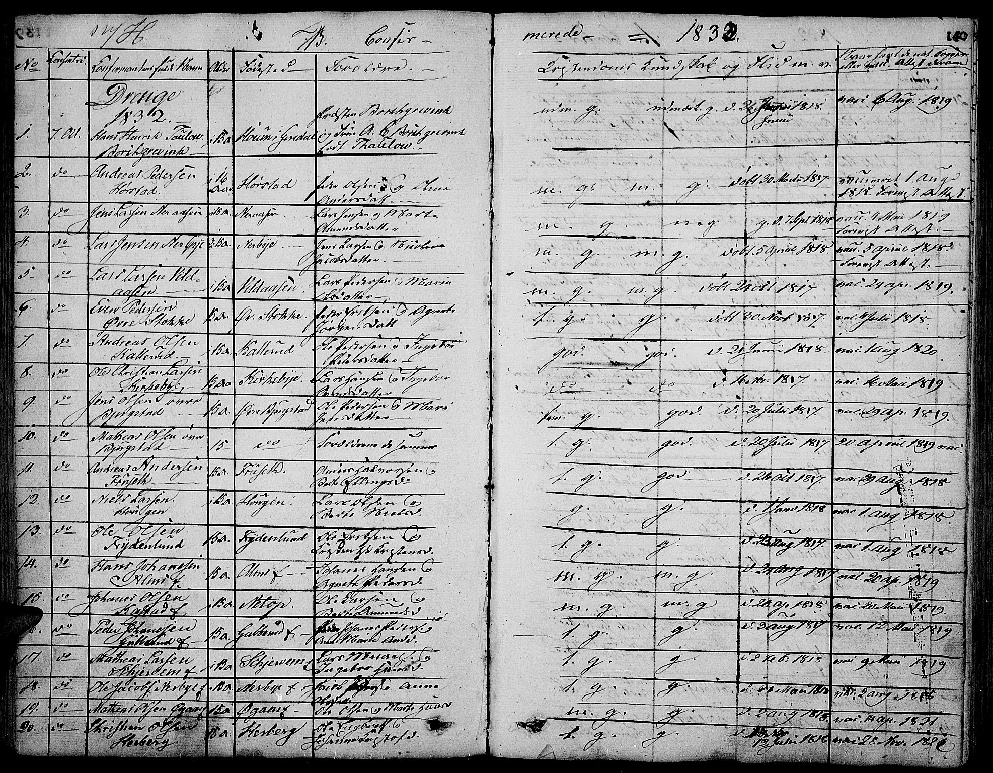 SAH, Vardal prestekontor, H/Ha/Hab/L0004: Klokkerbok nr. 4, 1831-1853, s. 140