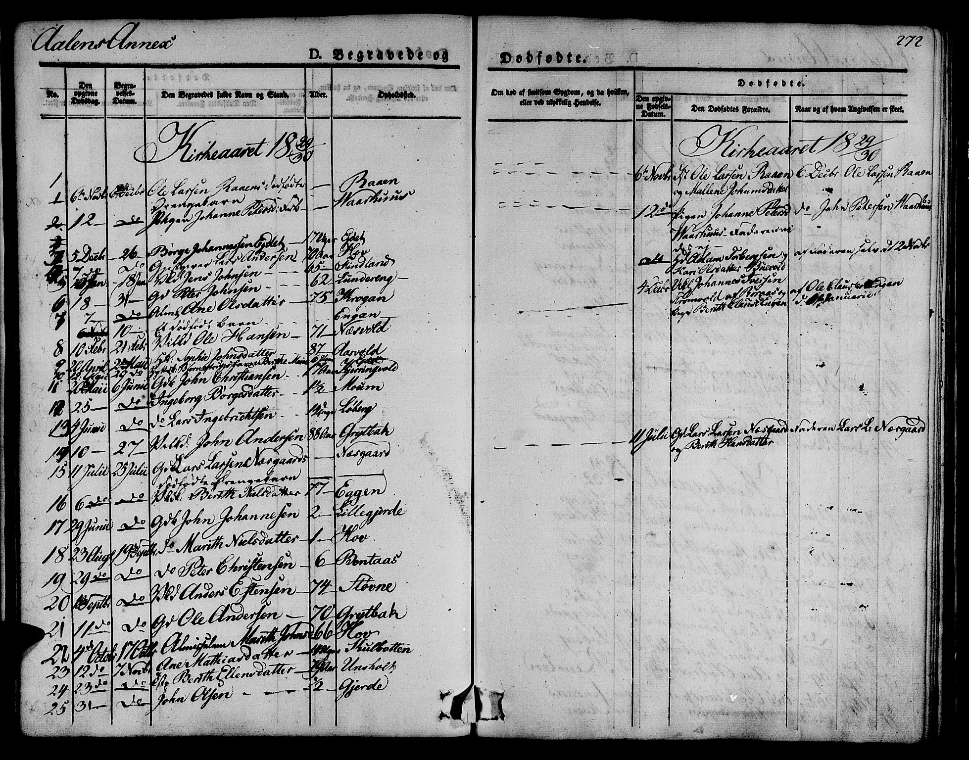 SAT, Ministerialprotokoller, klokkerbøker og fødselsregistre - Sør-Trøndelag, 685/L0962: Ministerialbok nr. 685A05 /3, 1829-1845, s. 272