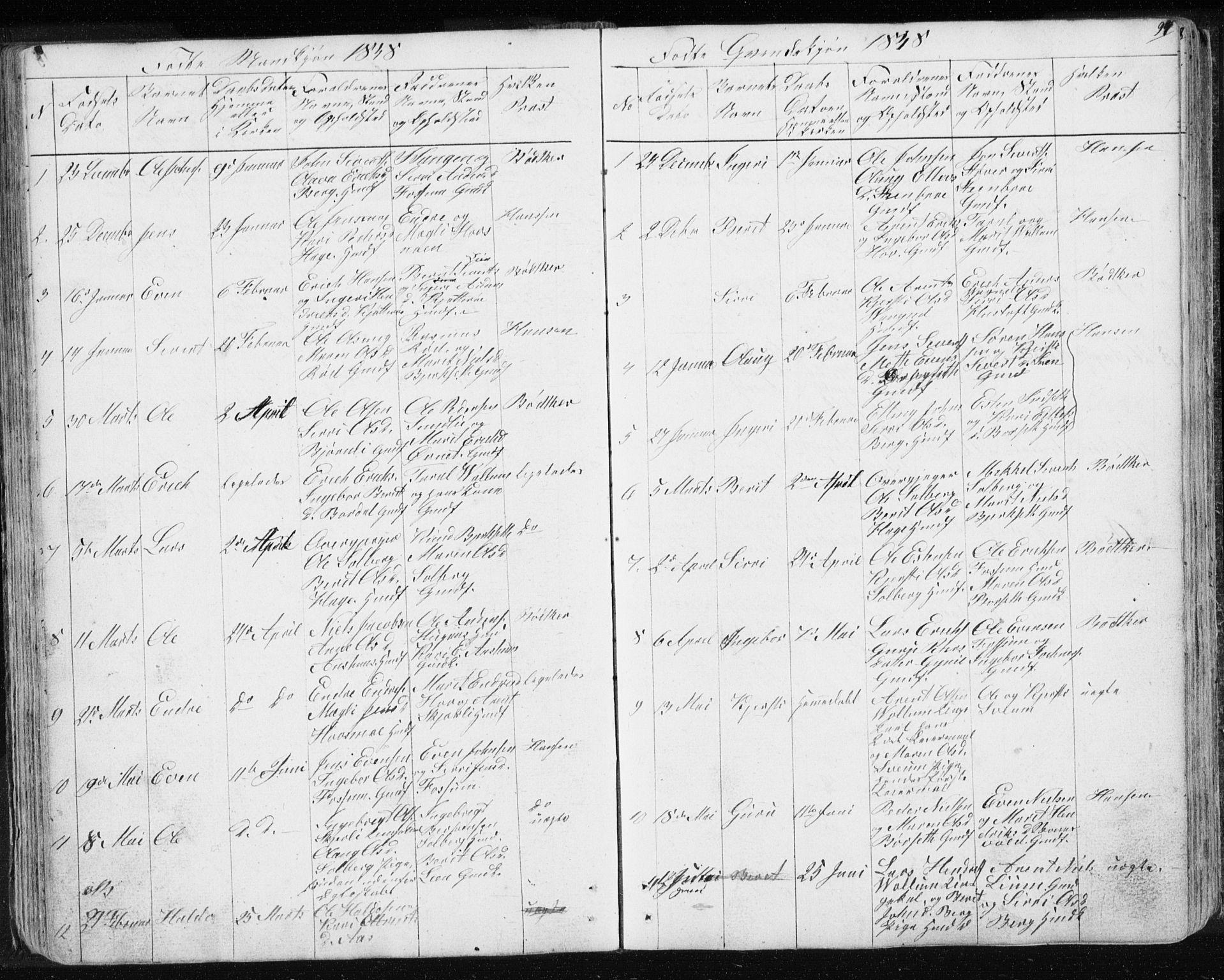 SAT, Ministerialprotokoller, klokkerbøker og fødselsregistre - Sør-Trøndelag, 689/L1043: Klokkerbok nr. 689C02, 1816-1892, s. 94