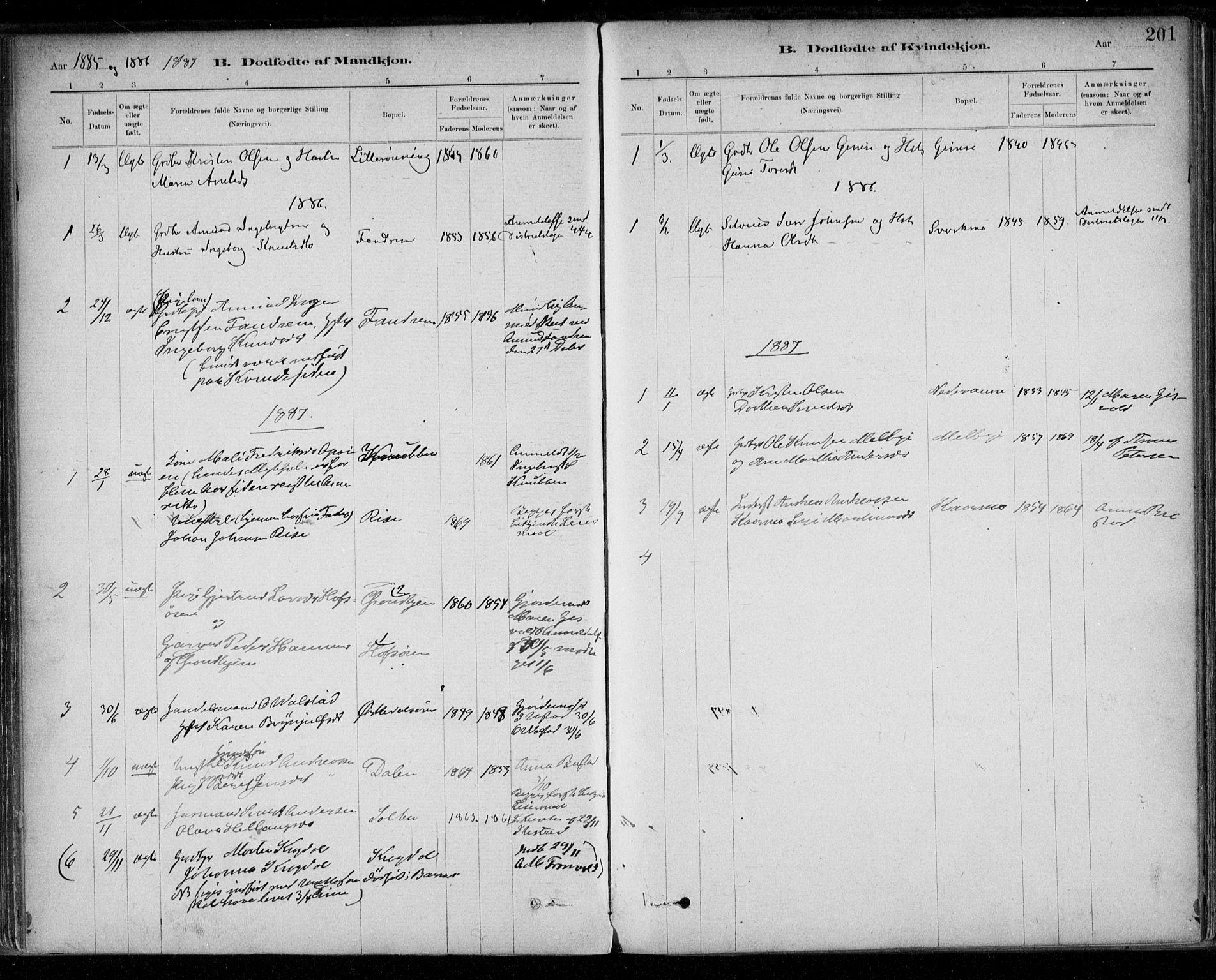 SAT, Ministerialprotokoller, klokkerbøker og fødselsregistre - Sør-Trøndelag, 668/L0809: Ministerialbok nr. 668A09, 1881-1895, s. 201