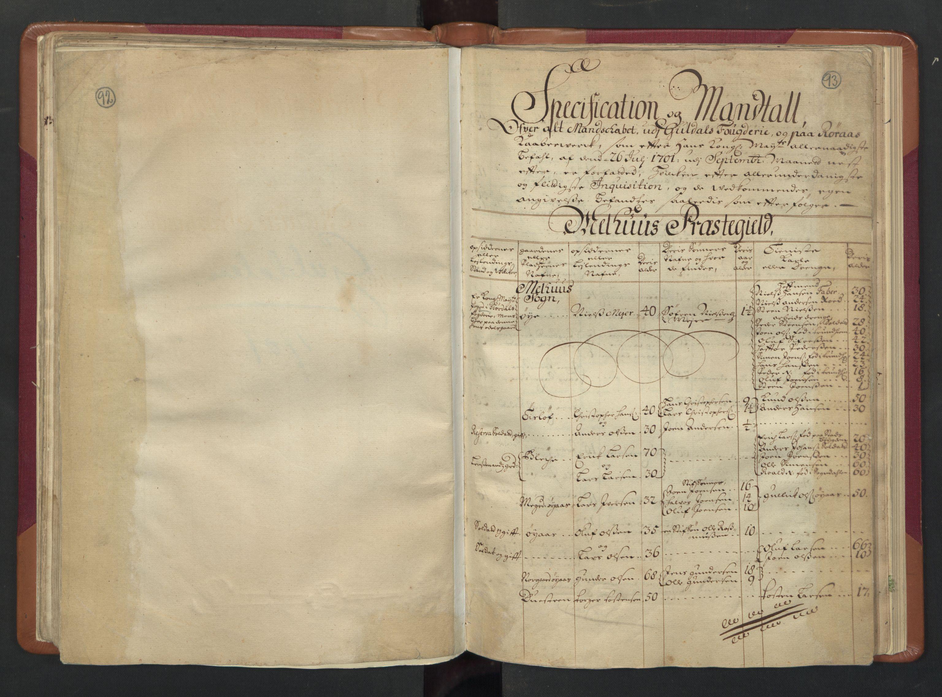 RA, Manntallet 1701, nr. 13: Orkdal fogderi og Gauldal fogderi med Røros kobberverk, 1701, s. 92-93