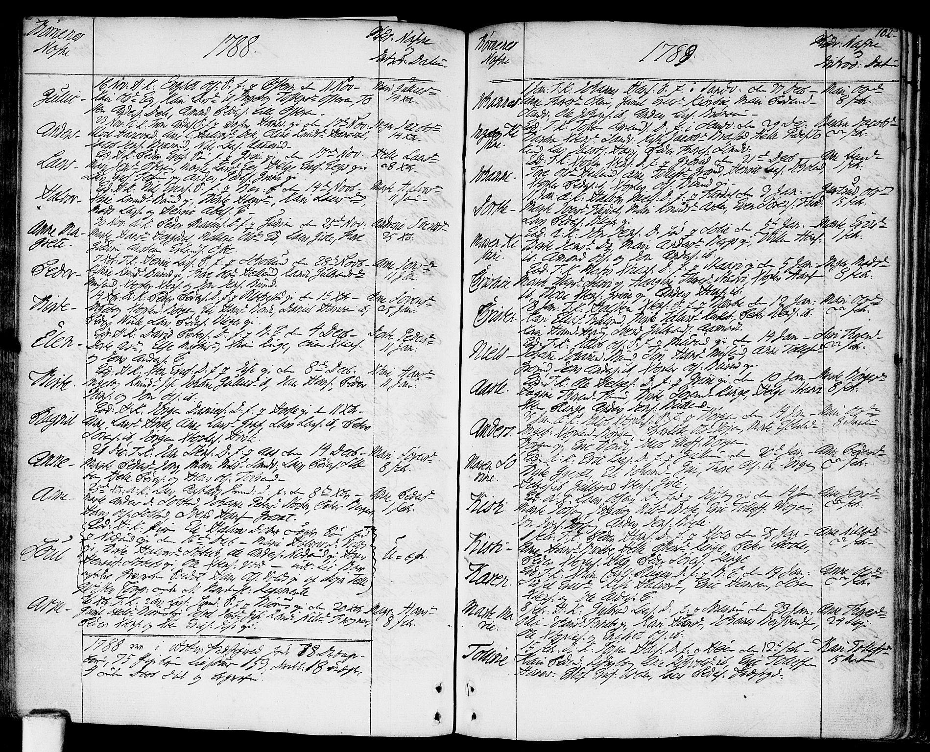 SAO, Asker prestekontor Kirkebøker, F/Fa/L0003: Ministerialbok nr. I 3, 1767-1807, s. 102