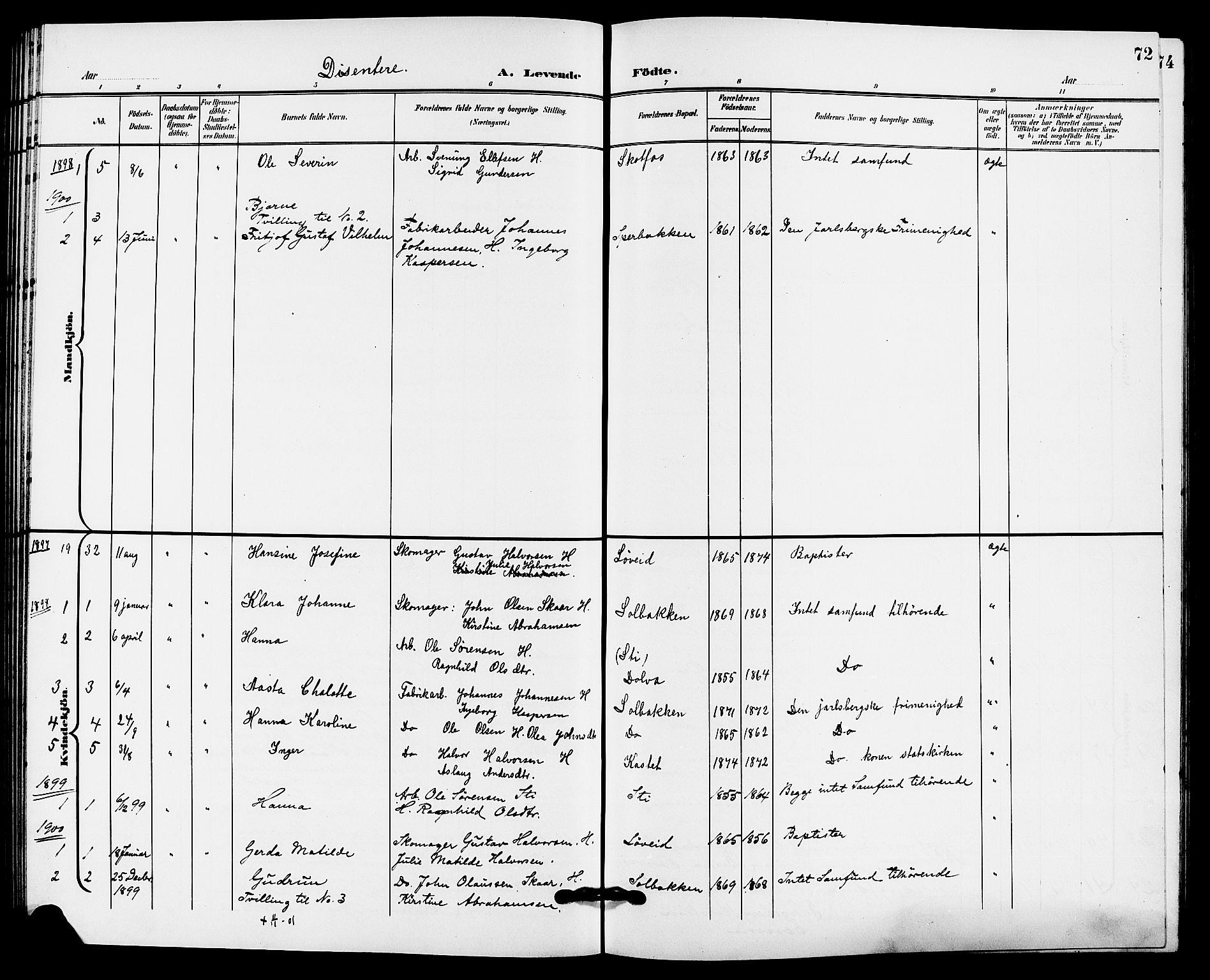 SAKO, Solum kirkebøker, G/Gb/L0004: Klokkerbok nr. II 4, 1898-1905, s. 72