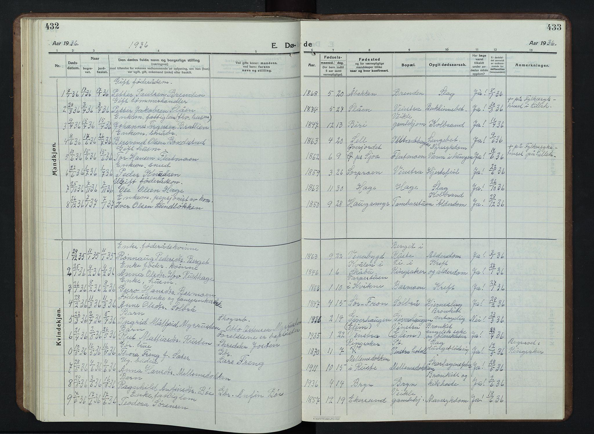SAH, Nord-Fron prestekontor, Klokkerbok nr. 7, 1915-1946, s. 432-433