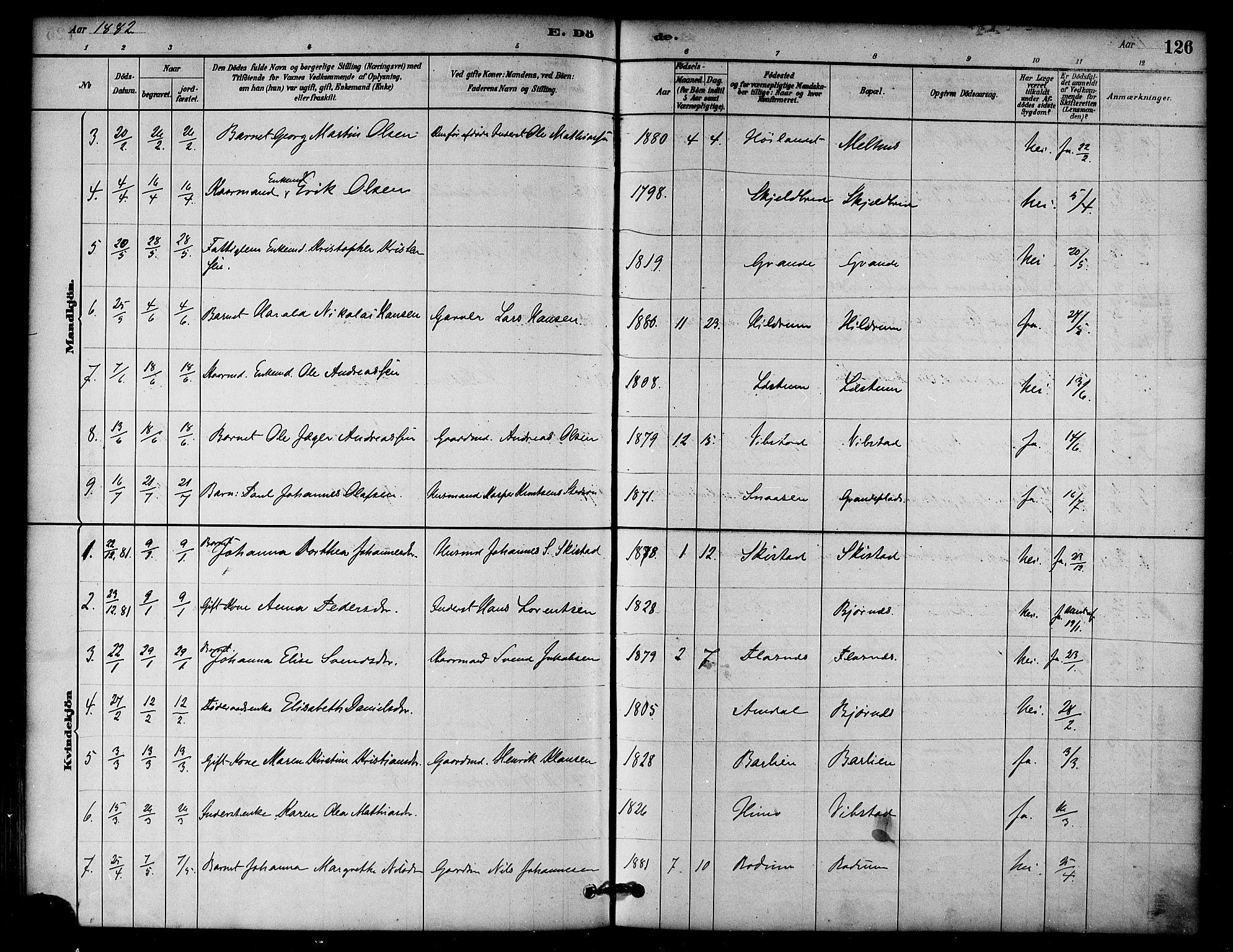 SAT, Ministerialprotokoller, klokkerbøker og fødselsregistre - Nord-Trøndelag, 764/L0555: Ministerialbok nr. 764A10, 1881-1896, s. 126