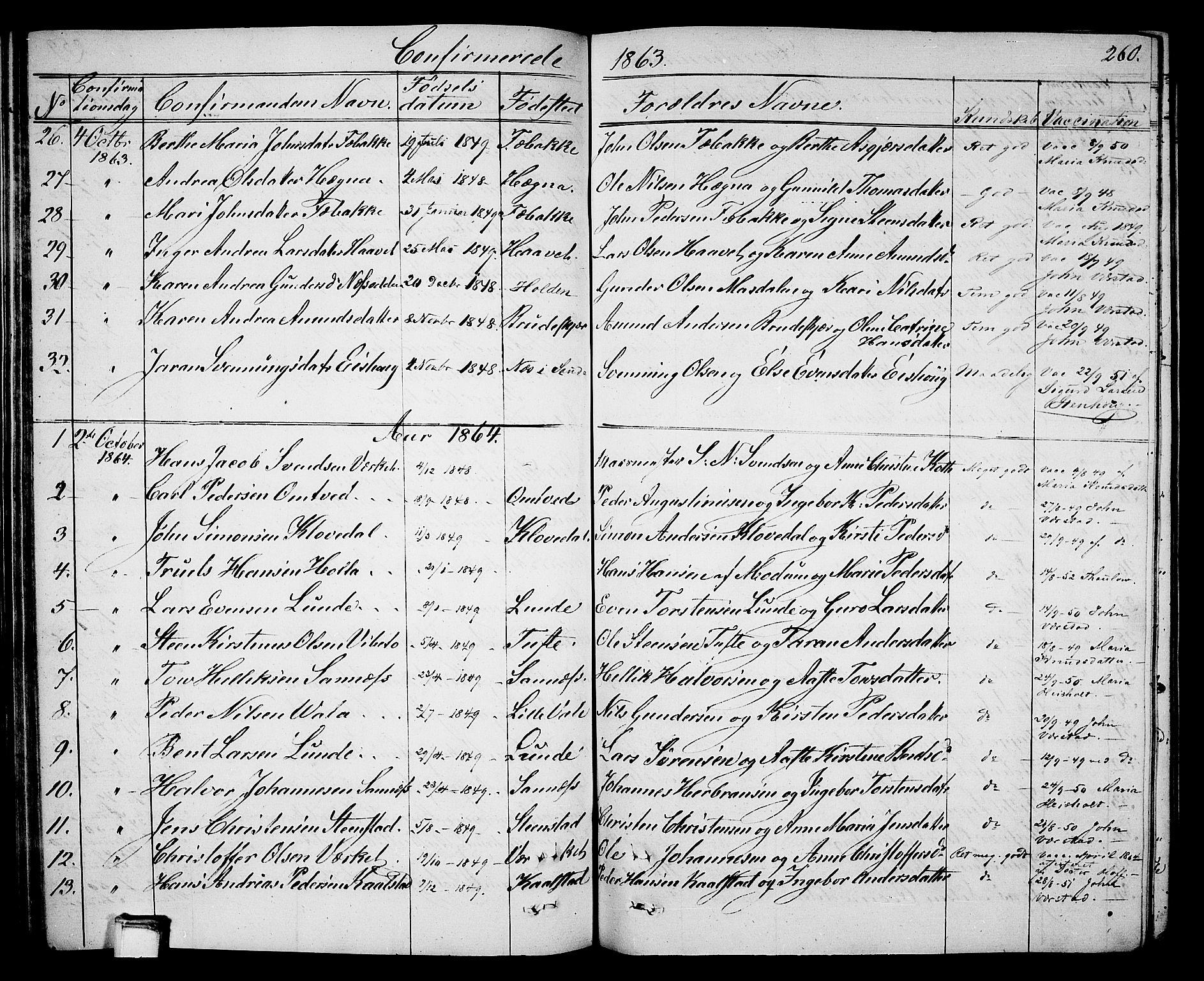 SAKO, Holla kirkebøker, G/Ga/L0003: Klokkerbok nr. I 3, 1849-1866, s. 260