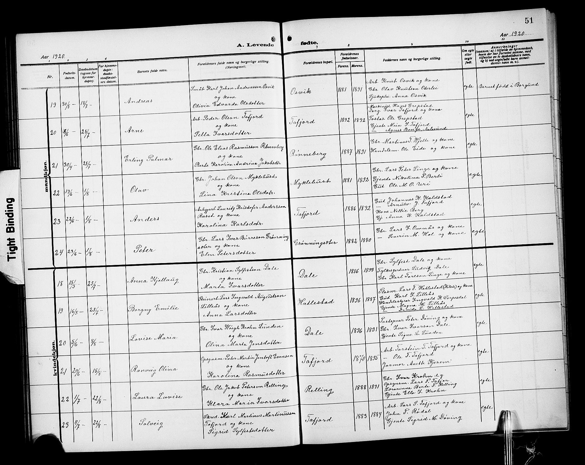SAT, Ministerialprotokoller, klokkerbøker og fødselsregistre - Møre og Romsdal, 519/L0265: Klokkerbok nr. 519C06, 1911-1921, s. 51