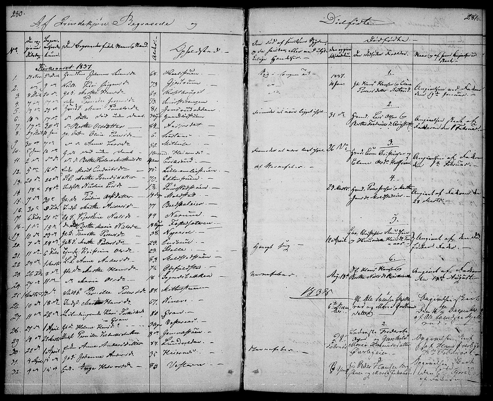 SAH, Vestre Toten prestekontor, H/Ha/Haa/L0003: Ministerialbok nr. 3, 1836-1843, s. 280-281
