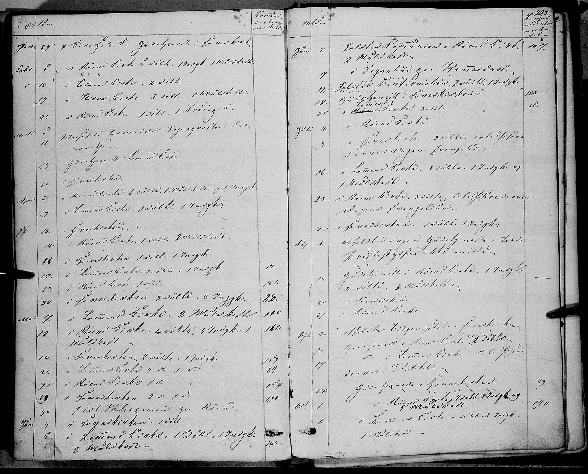 SAH, Vestre Slidre prestekontor, Ministerialbok nr. 1, 1844-1855, s. 293