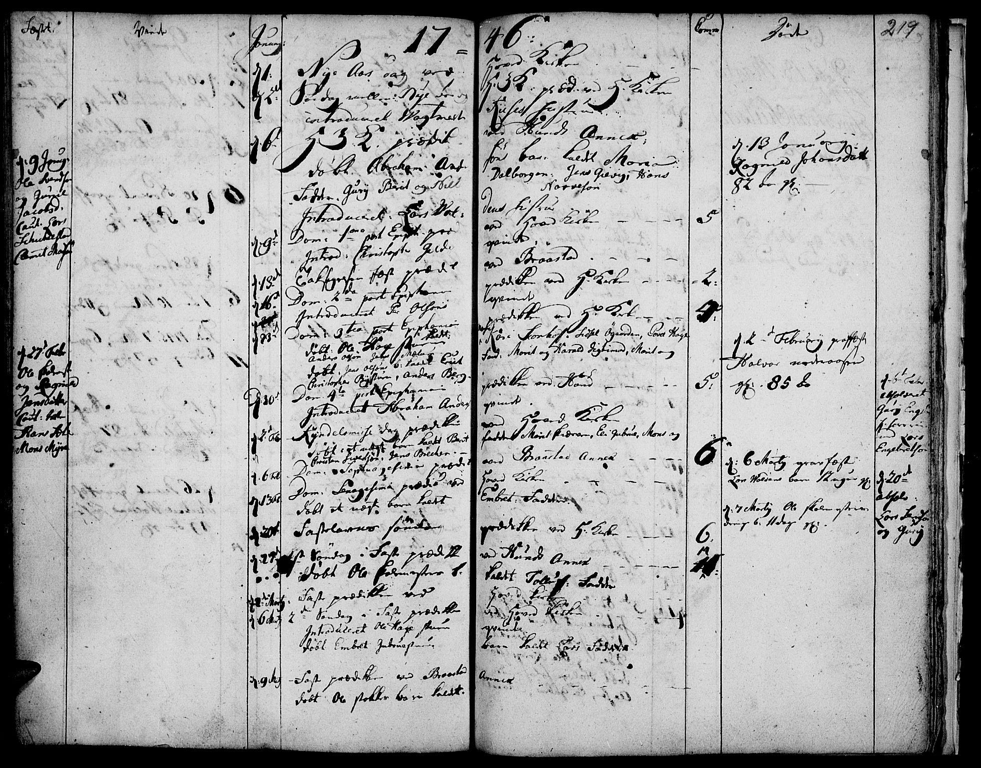SAH, Vardal prestekontor, H/Ha/Haa/L0001: Ministerialbok nr. 1, 1706-1748, s. 219