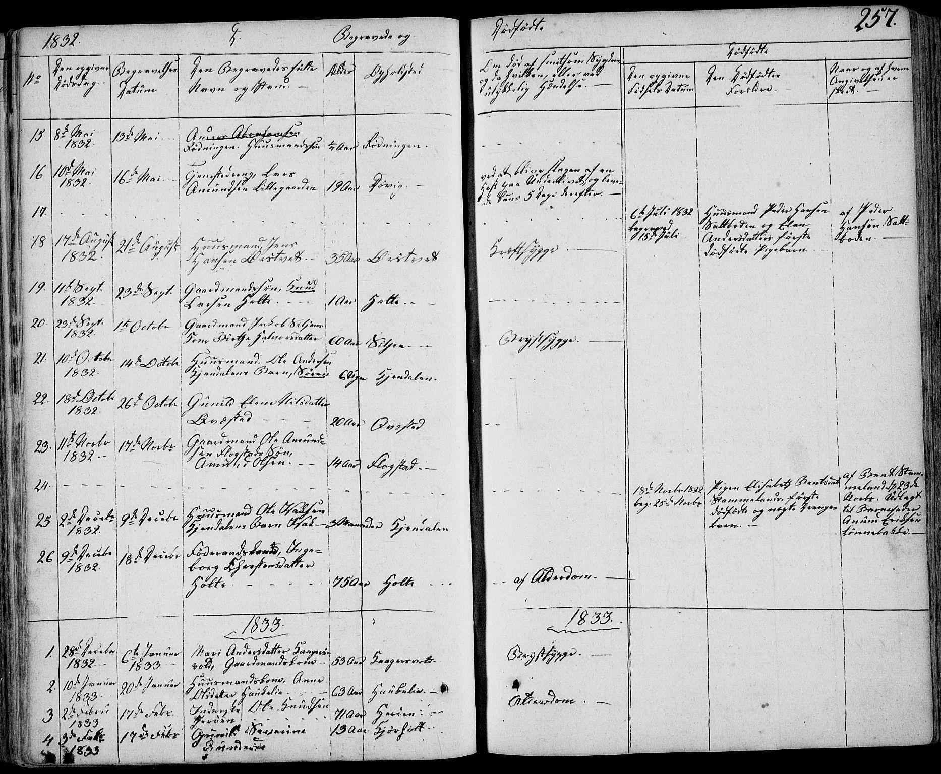 SAKO, Eidanger kirkebøker, F/Fa/L0008: Ministerialbok nr. 8, 1831-1858, s. 257