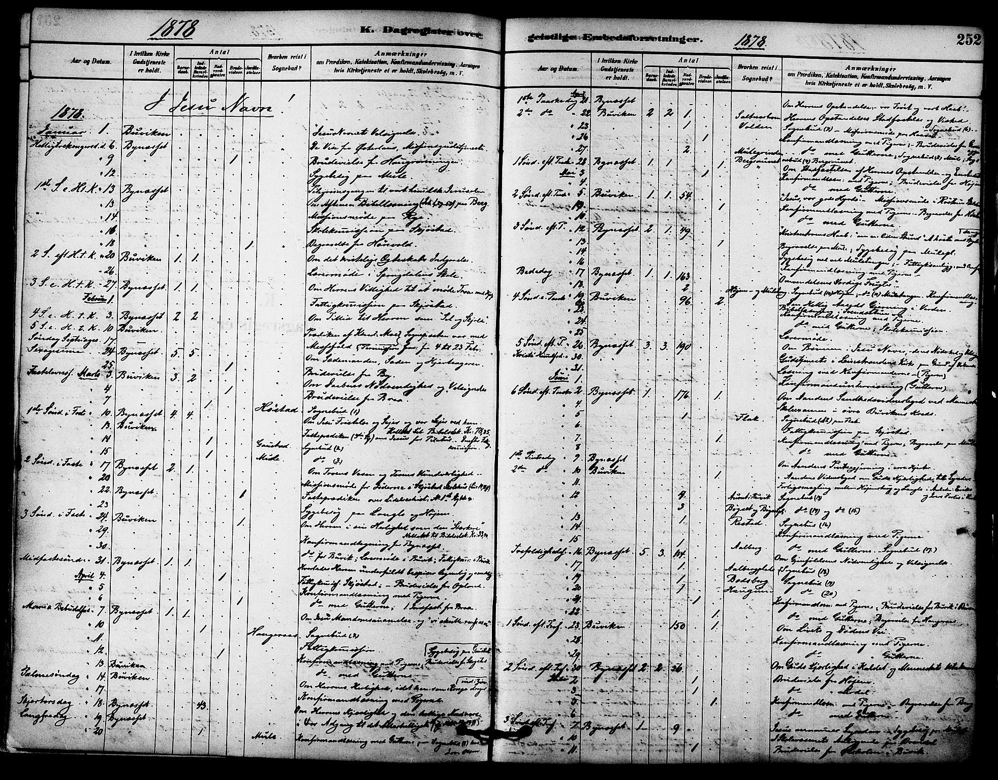 SAT, Ministerialprotokoller, klokkerbøker og fødselsregistre - Sør-Trøndelag, 612/L0378: Ministerialbok nr. 612A10, 1878-1897, s. 252