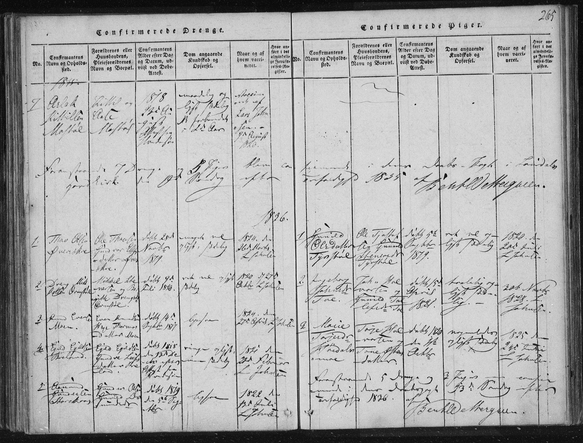 SAKO, Lårdal kirkebøker, F/Fc/L0001: Ministerialbok nr. III 1, 1815-1860, s. 265