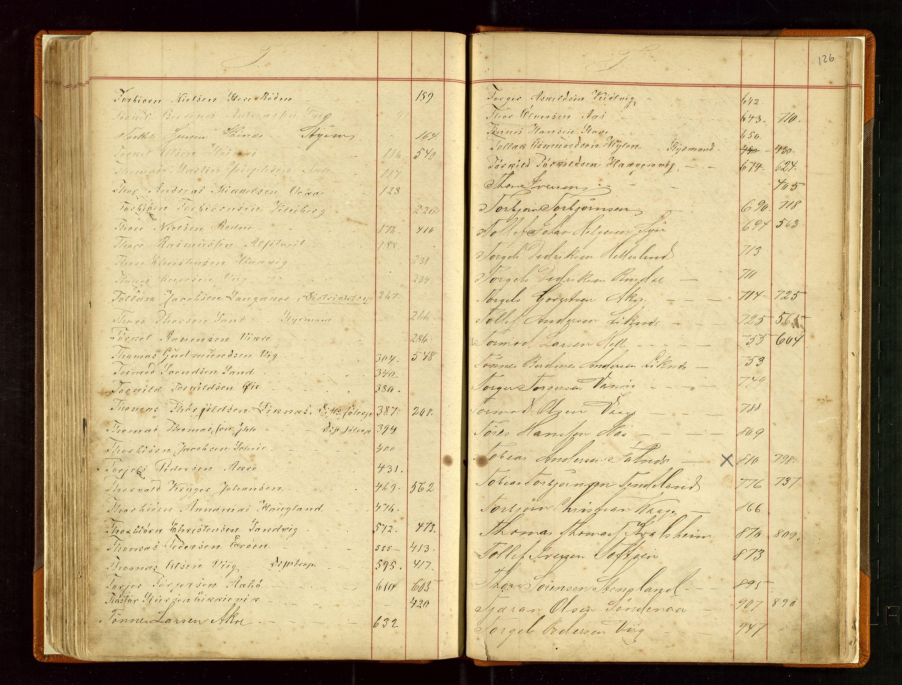 SAST, Haugesund sjømannskontor, F/Fb/Fba/L0003: Navneregister med henvisning til rullenummer (fornavn) Haugesund krets, 1860-1948, s. 126