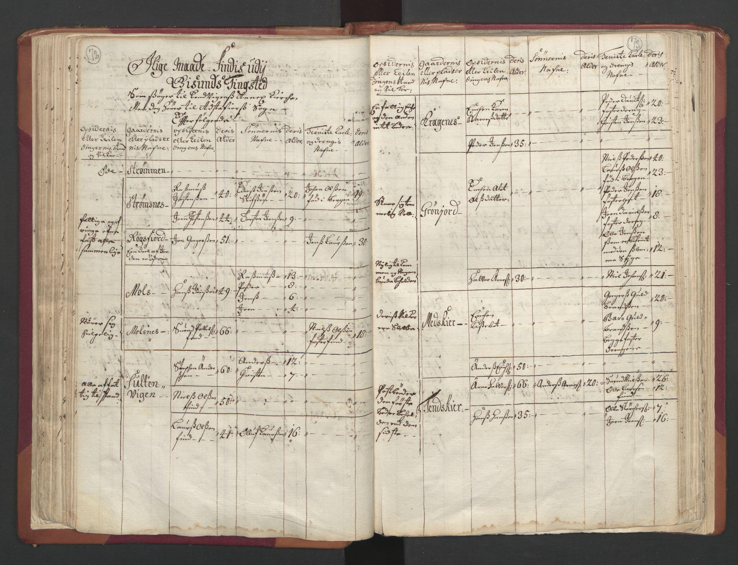 RA, Manntallet 1701, nr. 19: Senja og Tromsø fogderi, 1701, s. 72-73