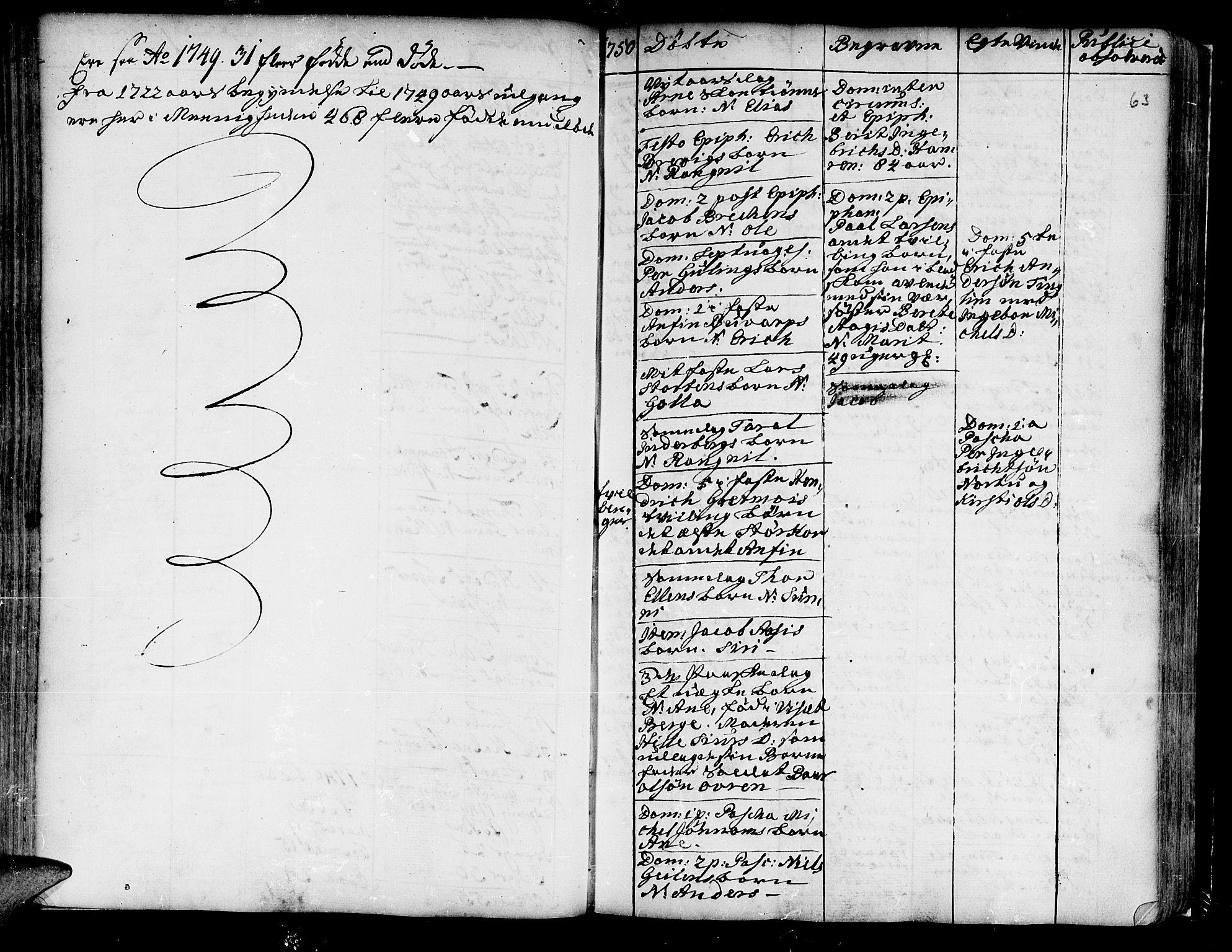 SAT, Ministerialprotokoller, klokkerbøker og fødselsregistre - Nord-Trøndelag, 741/L0385: Ministerialbok nr. 741A01, 1722-1815, s. 63