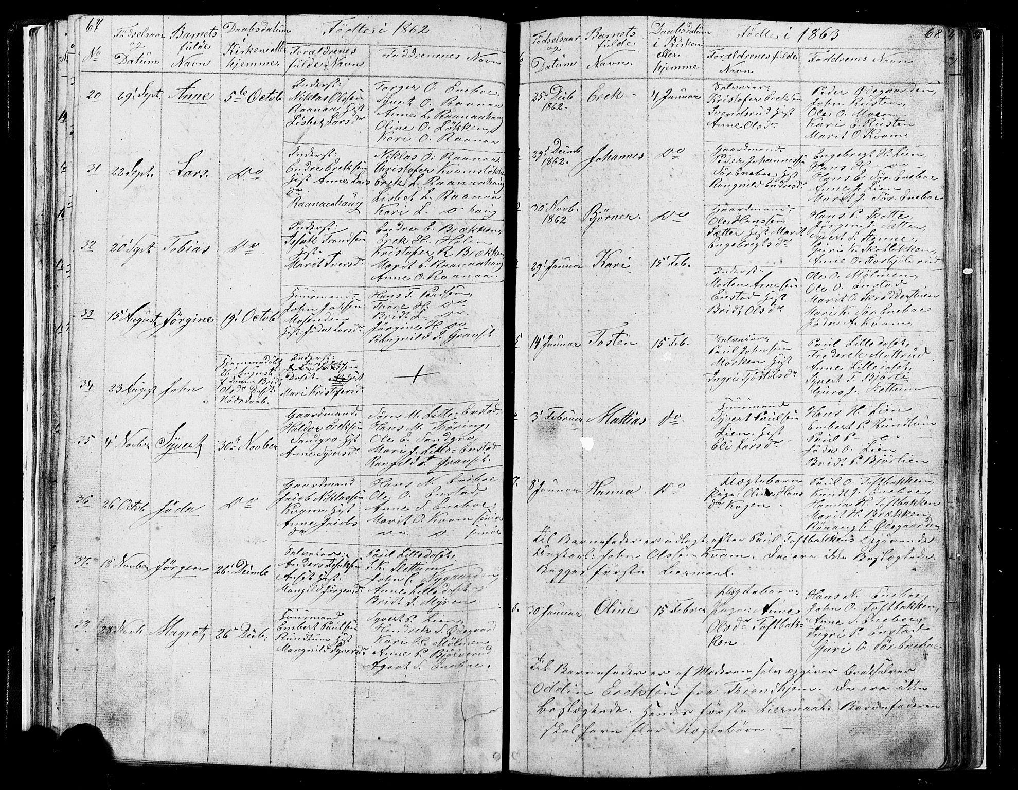 SAH, Lesja prestekontor, Klokkerbok nr. 4, 1842-1871, s. 67-68