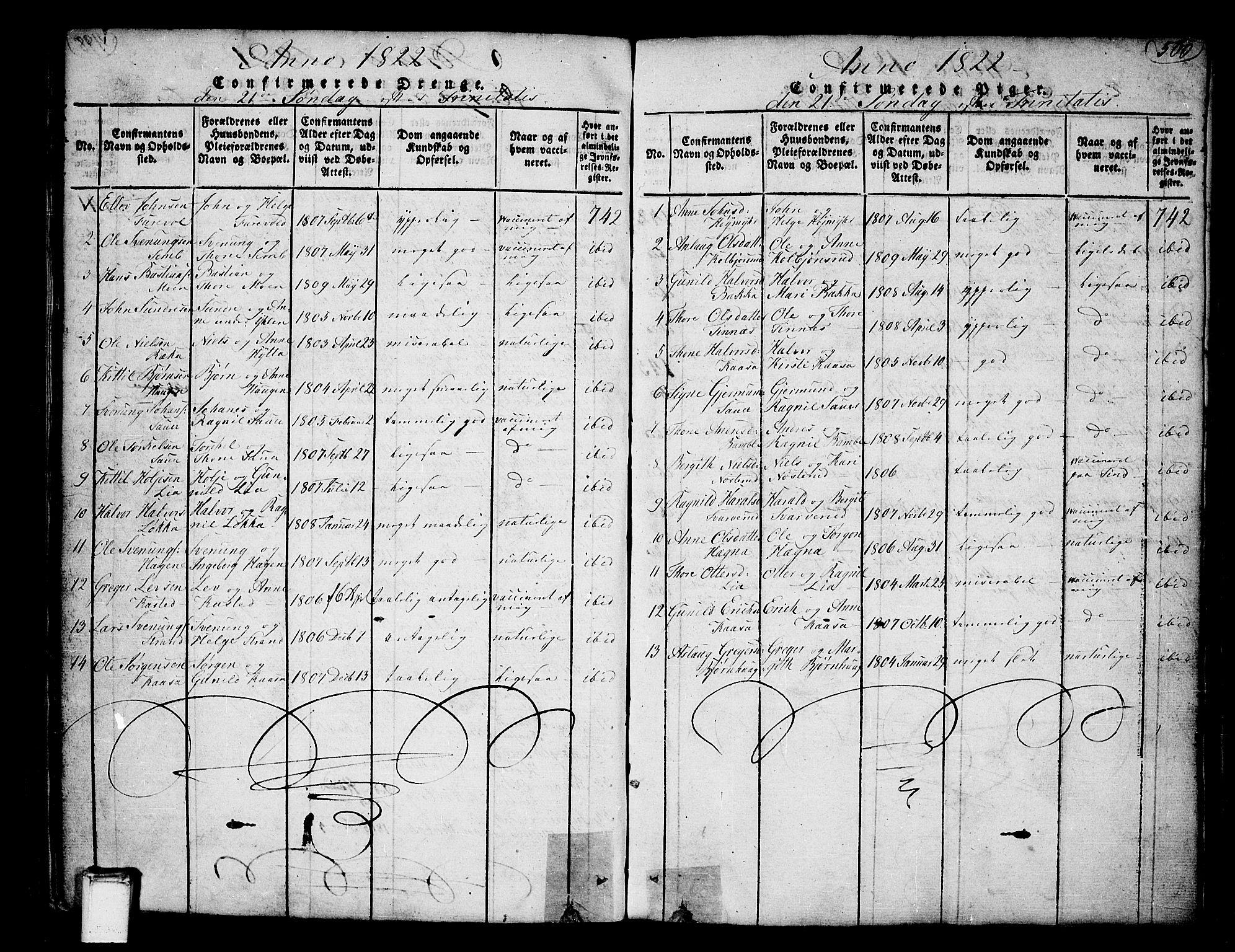 SAKO, Heddal kirkebøker, F/Fa/L0005: Ministerialbok nr. I 5, 1814-1837, s. 499-500