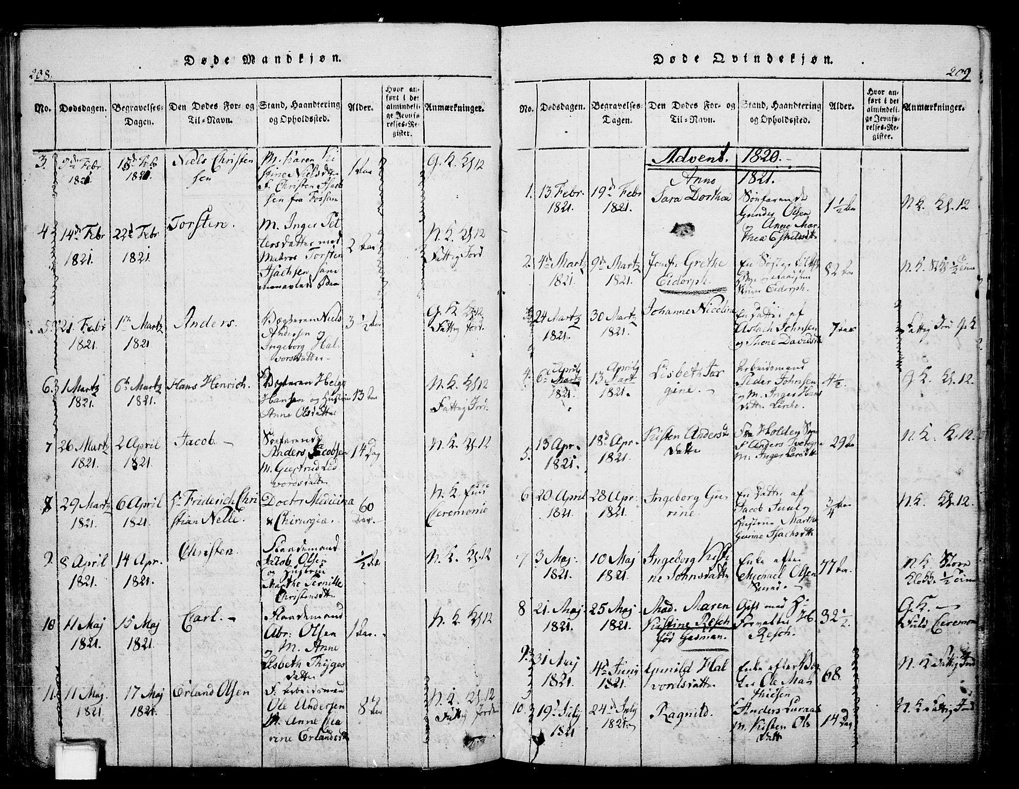 SAKO, Skien kirkebøker, G/Ga/L0002: Klokkerbok nr. 2, 1814-1842, s. 208-209