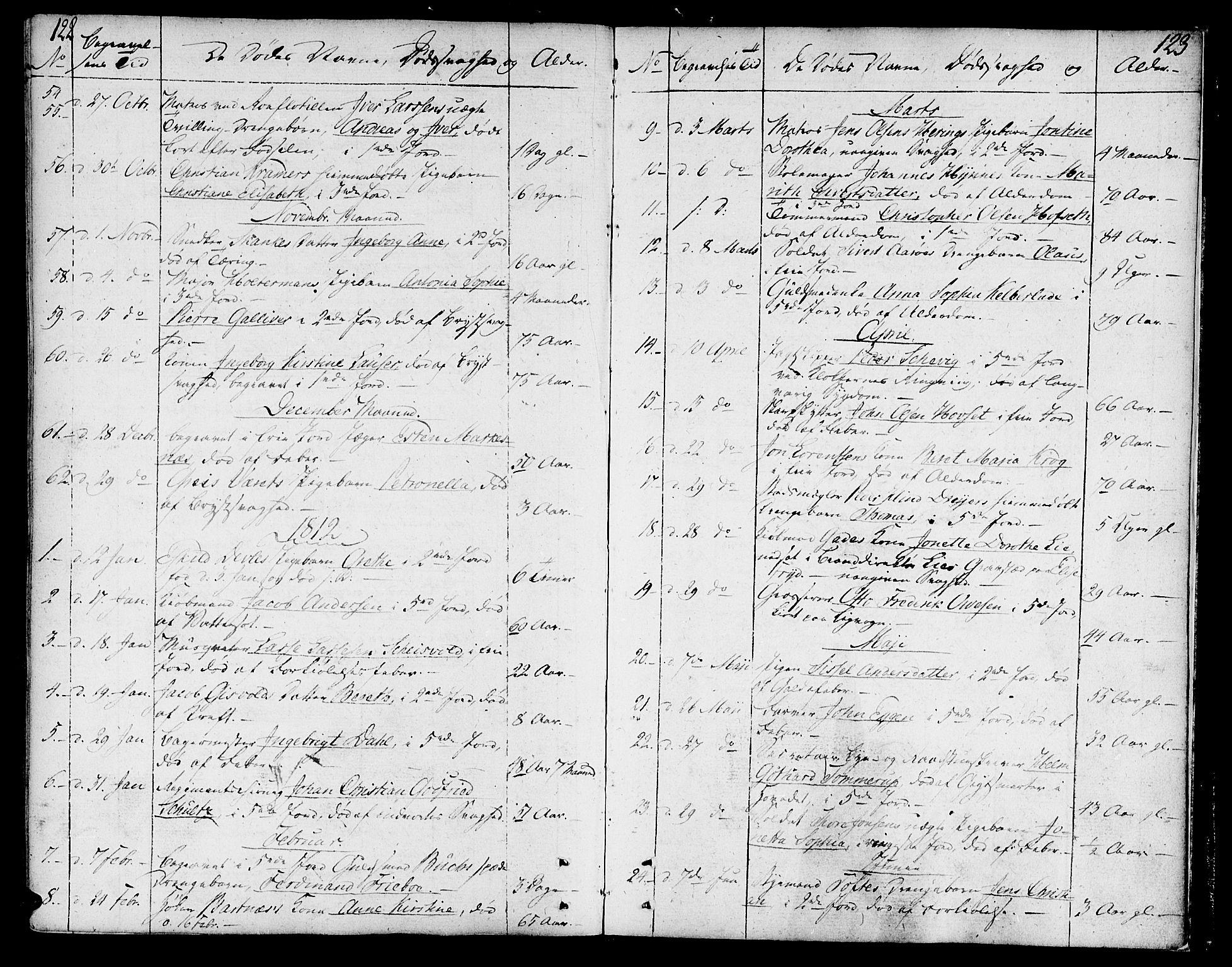 SAT, Ministerialprotokoller, klokkerbøker og fødselsregistre - Sør-Trøndelag, 602/L0106: Ministerialbok nr. 602A04, 1774-1814, s. 122-123