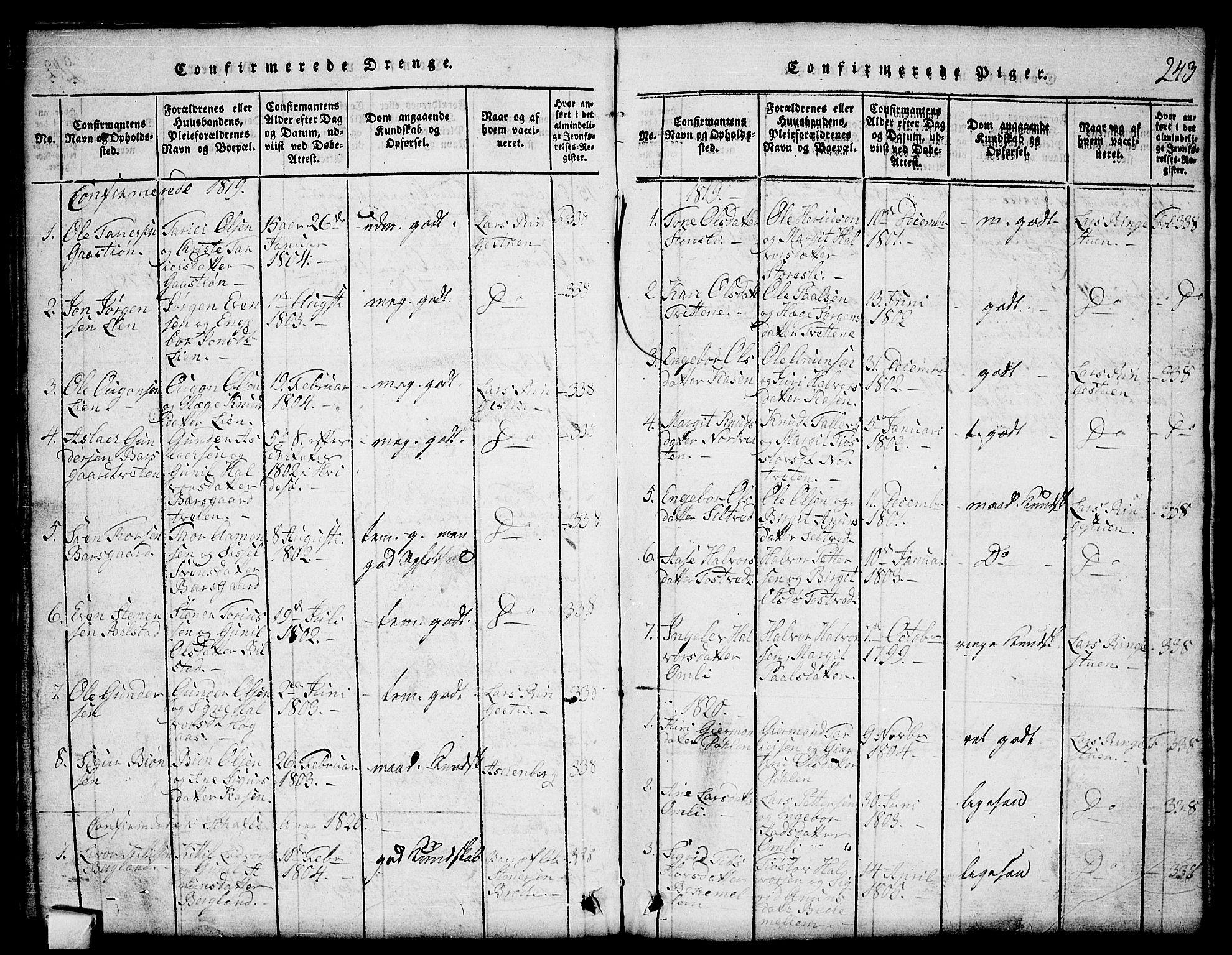 SAKO, Mo kirkebøker, G/Gb/L0001: Klokkerbok nr. II 1, 1814-1843, s. 243