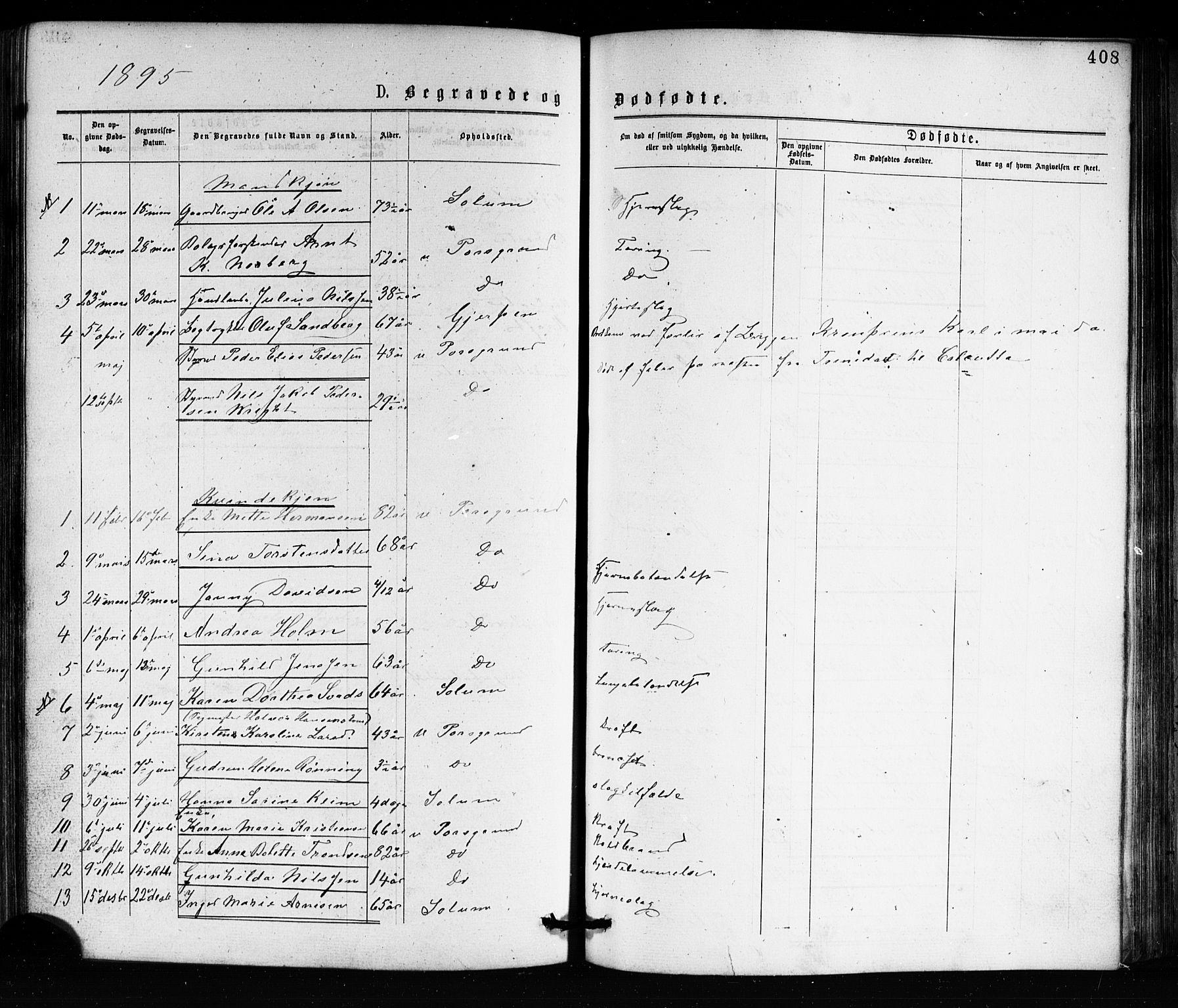 SAKO, Porsgrunn kirkebøker , G/Ga/L0003: Klokkerbok nr. I 3, 1877-1915, s. 408