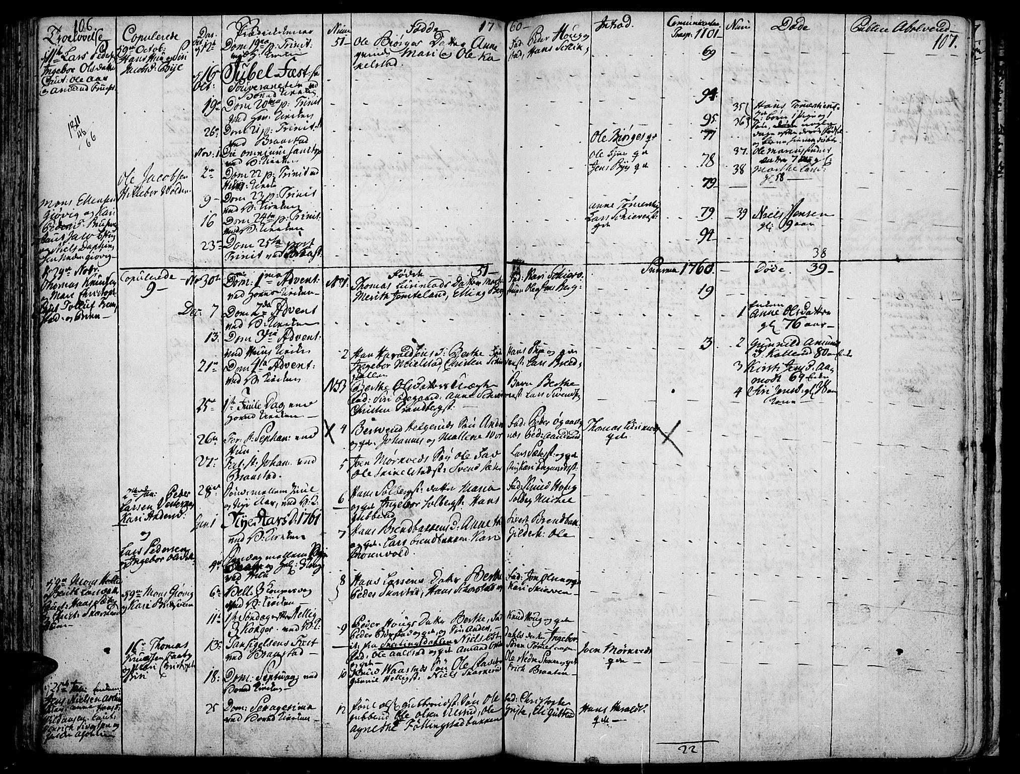 SAH, Vardal prestekontor, H/Ha/Haa/L0002: Ministerialbok nr. 2, 1748-1776, s. 106-107