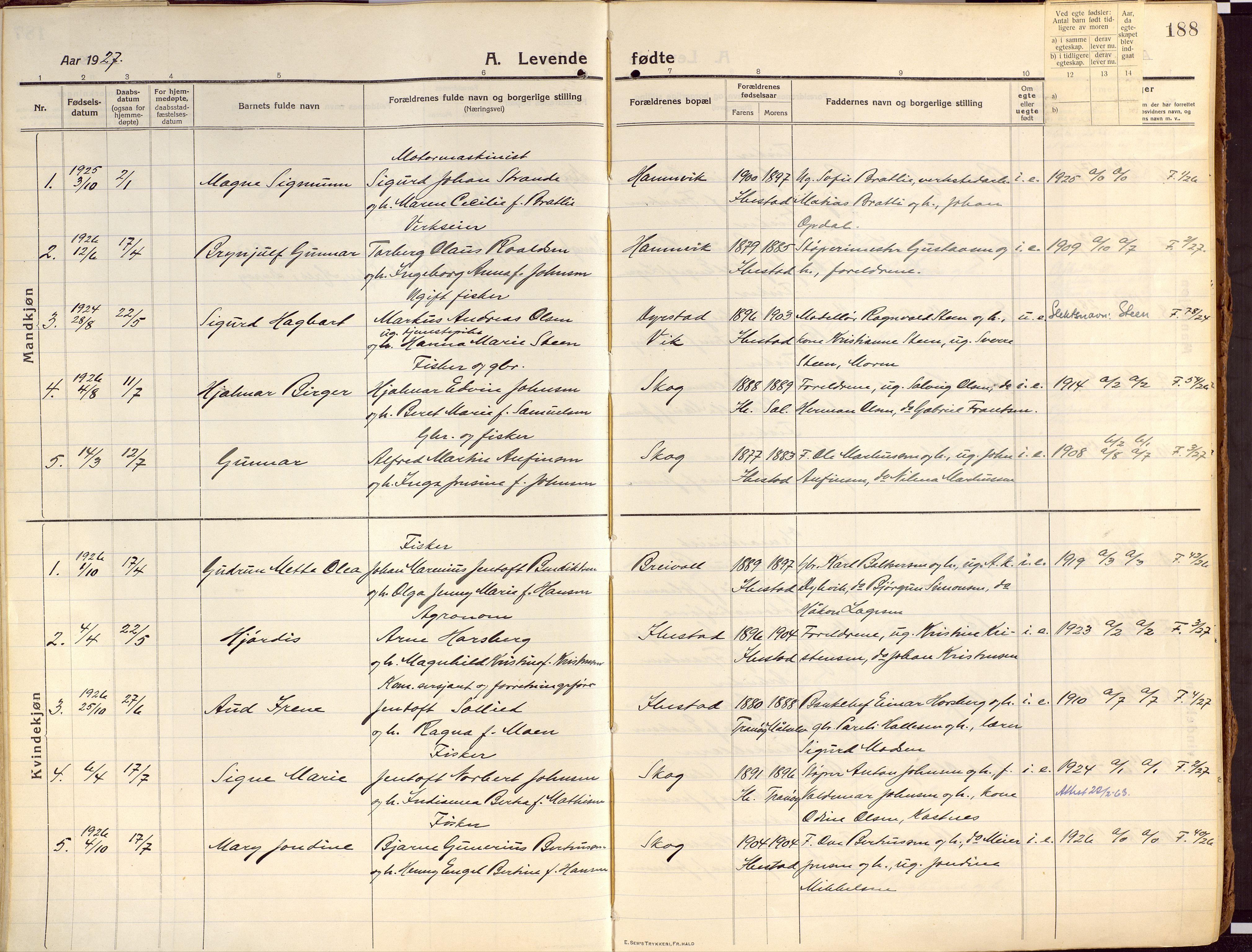 SATØ, Ibestad sokneprestembete, Ministerialbok nr. 18, 1915-1929, s. 188