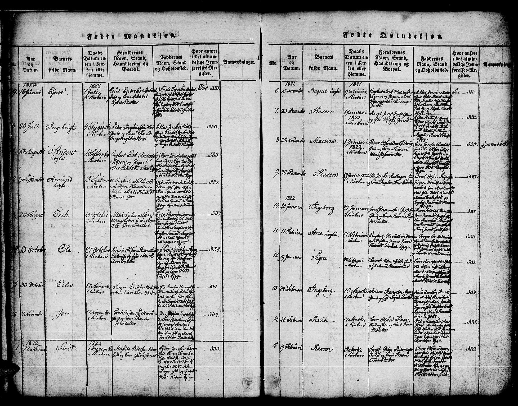 SAT, Ministerialprotokoller, klokkerbøker og fødselsregistre - Sør-Trøndelag, 674/L0874: Klokkerbok nr. 674C01, 1816-1860, s. 18