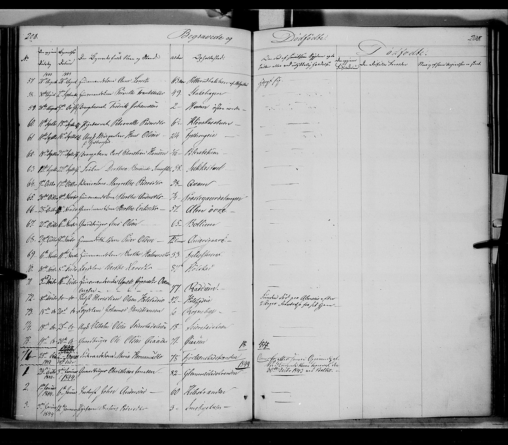 SAH, Østre Toten prestekontor, Ministerialbok nr. 2, 1840-1847, s. 208
