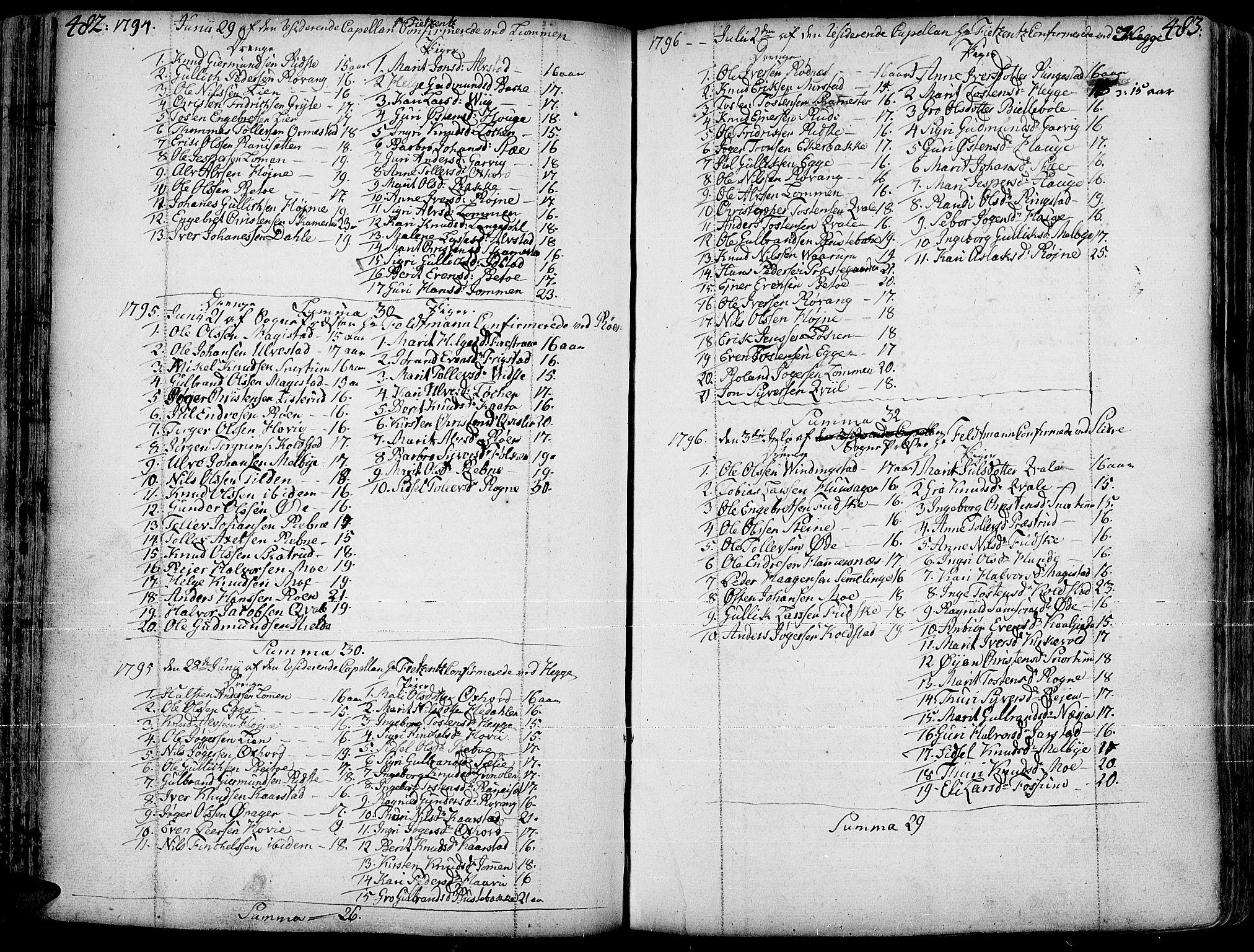SAH, Slidre prestekontor, Ministerialbok nr. 1, 1724-1814, s. 482-483