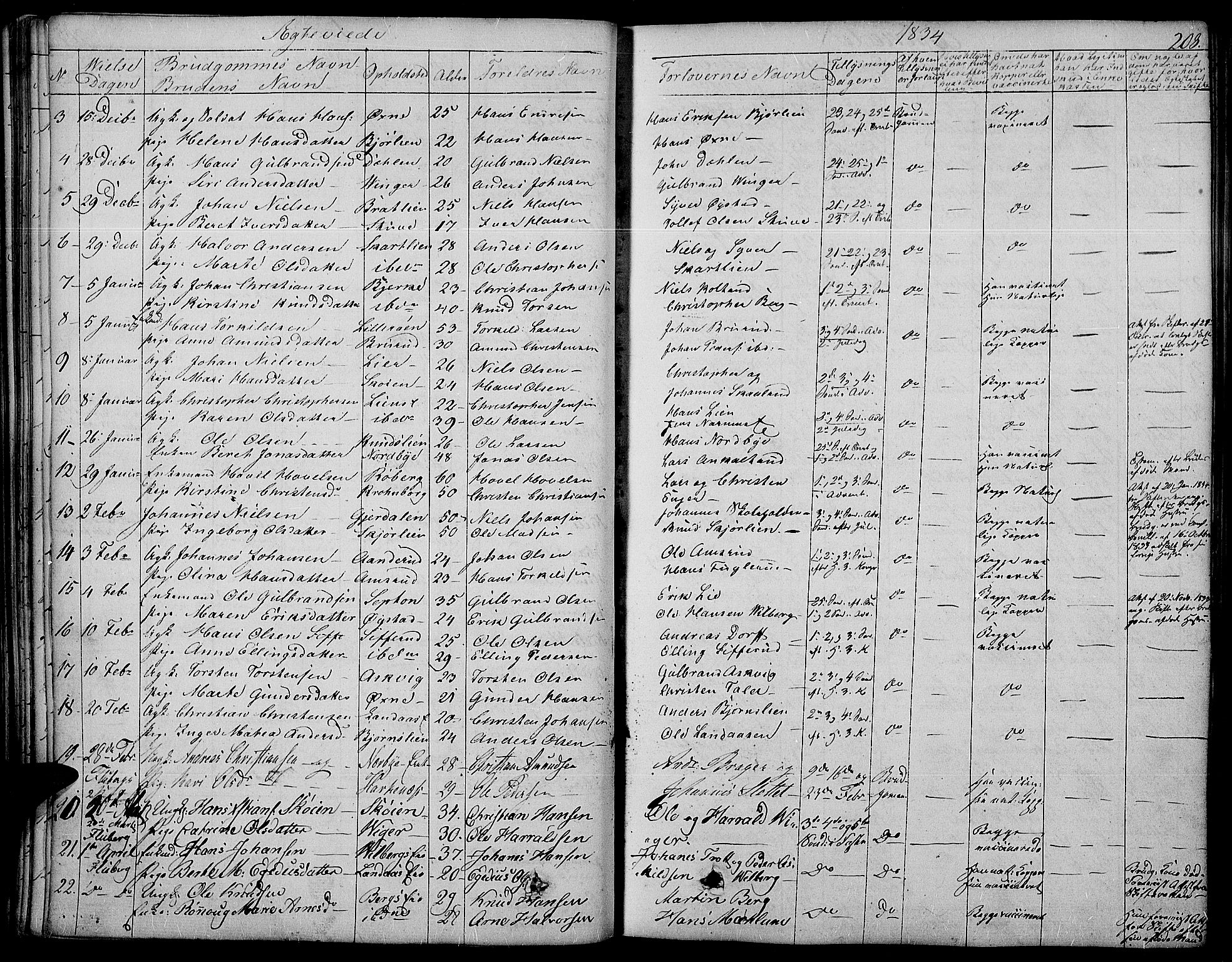 SAH, Land prestekontor, Ministerialbok nr. 8, 1830-1846, s. 208