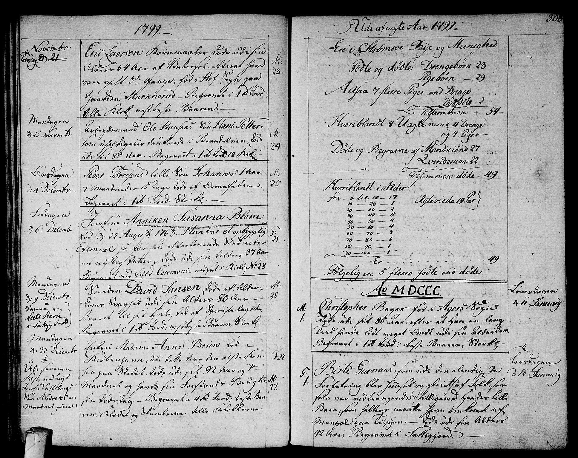 SAKO, Strømsø kirkebøker, F/Fa/L0010: Ministerialbok nr. I 10, 1792-1822, s. 308