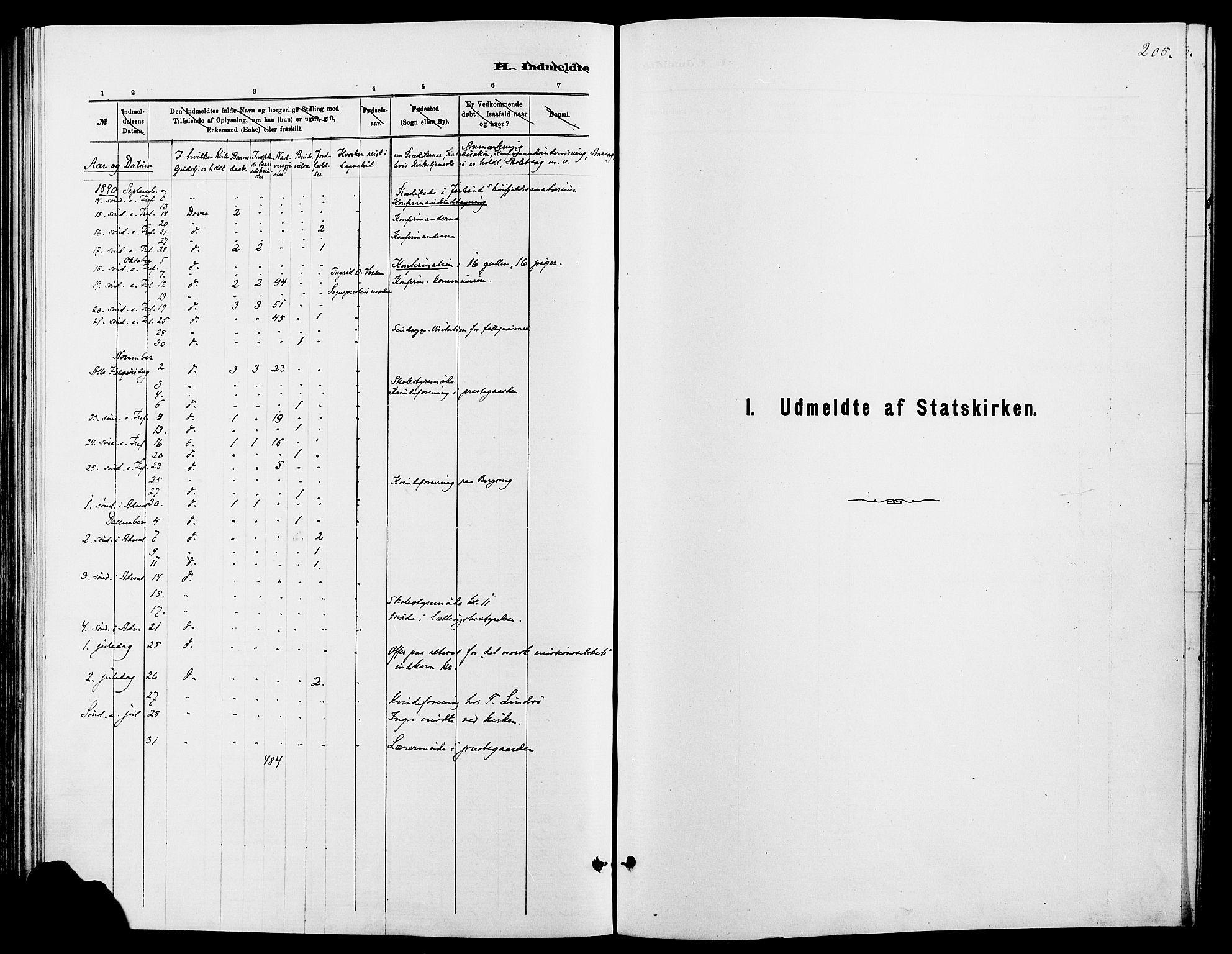 SAH, Dovre prestekontor, Ministerialbok nr. 2, 1879-1890, s. 205