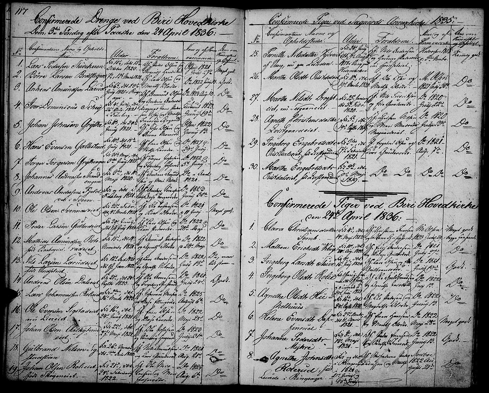 SAH, Biri prestekontor, Ministerialbok nr. 4, 1829-1842, s. 117