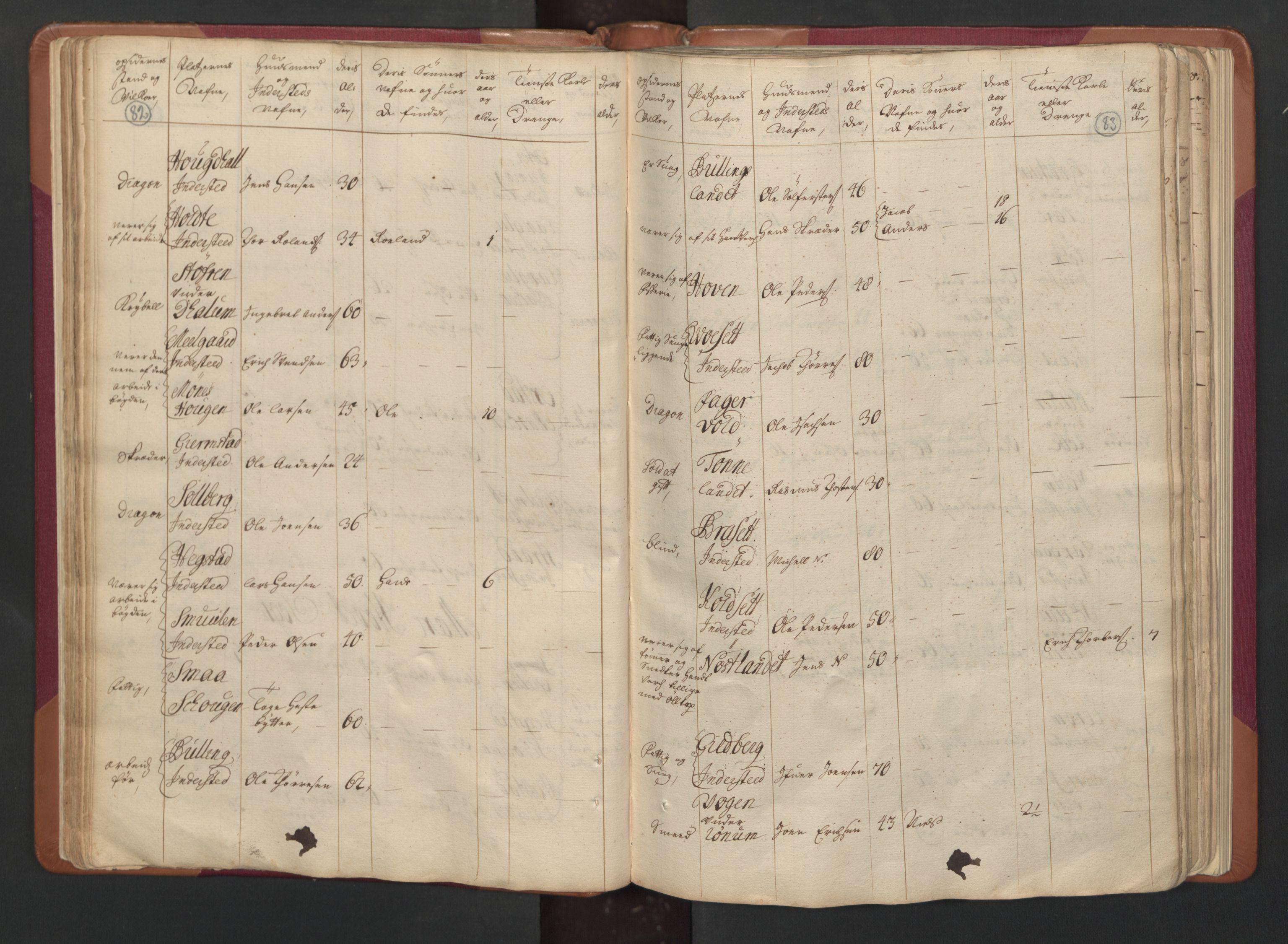 RA, Manntallet 1701, nr. 15: Inderøy fogderi og Namdal fogderi, 1701, s. 82-83