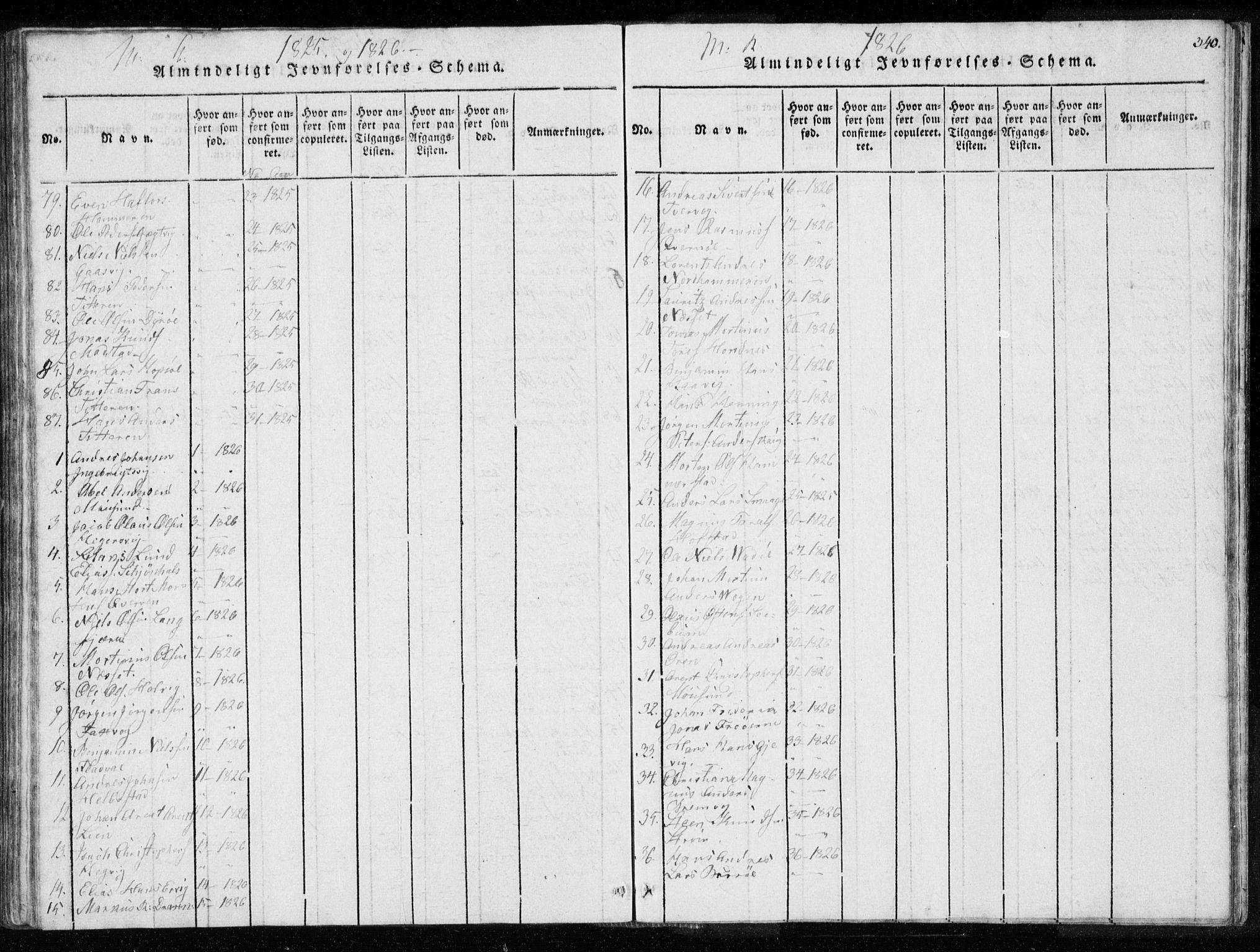 SAT, Ministerialprotokoller, klokkerbøker og fødselsregistre - Sør-Trøndelag, 634/L0527: Ministerialbok nr. 634A03, 1818-1826, s. 340
