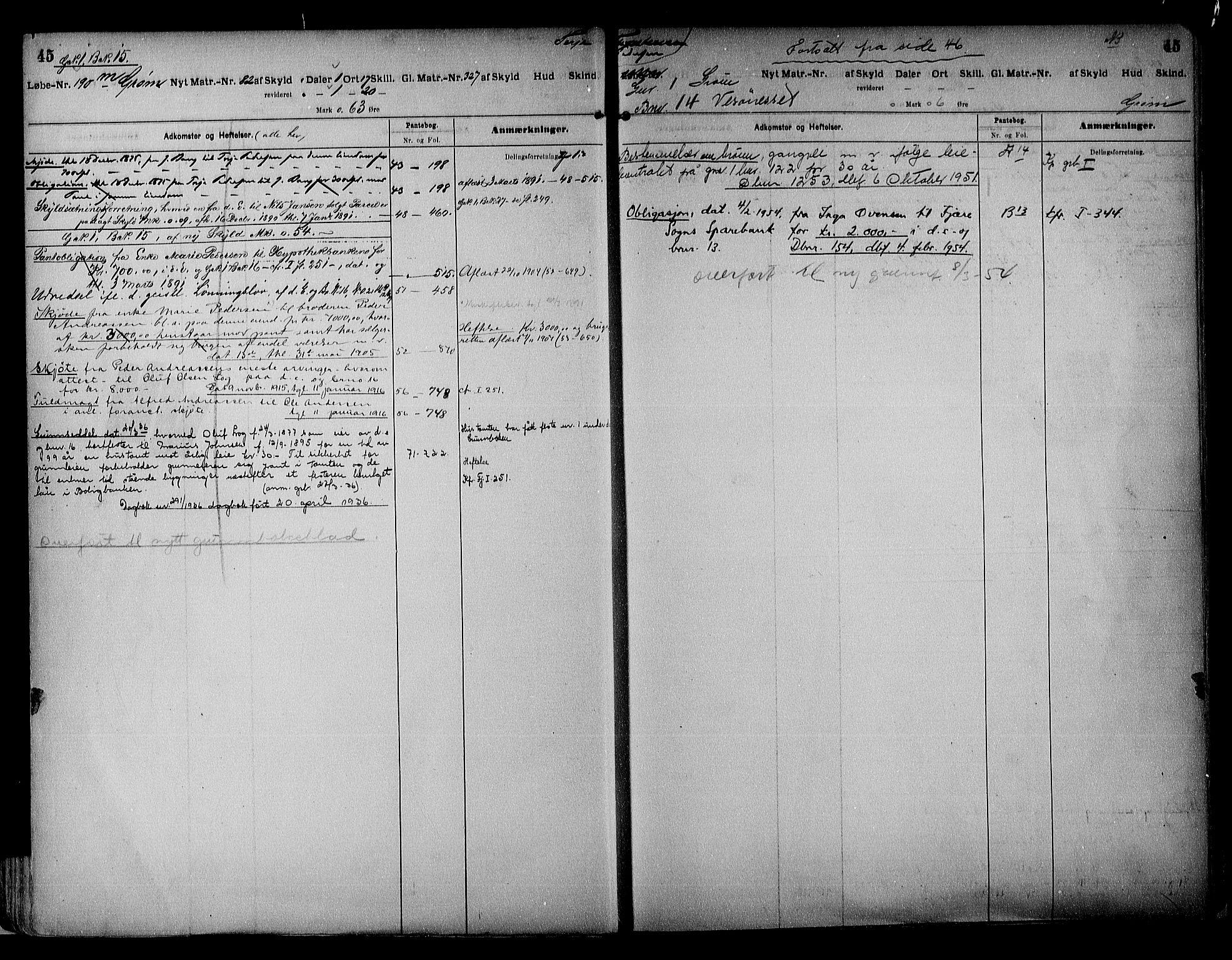 SAK, Vestre Nedenes/Sand sorenskriveri, G/Ga/L0017: Panteregister nr. 13a, 1872-1956, s. 45