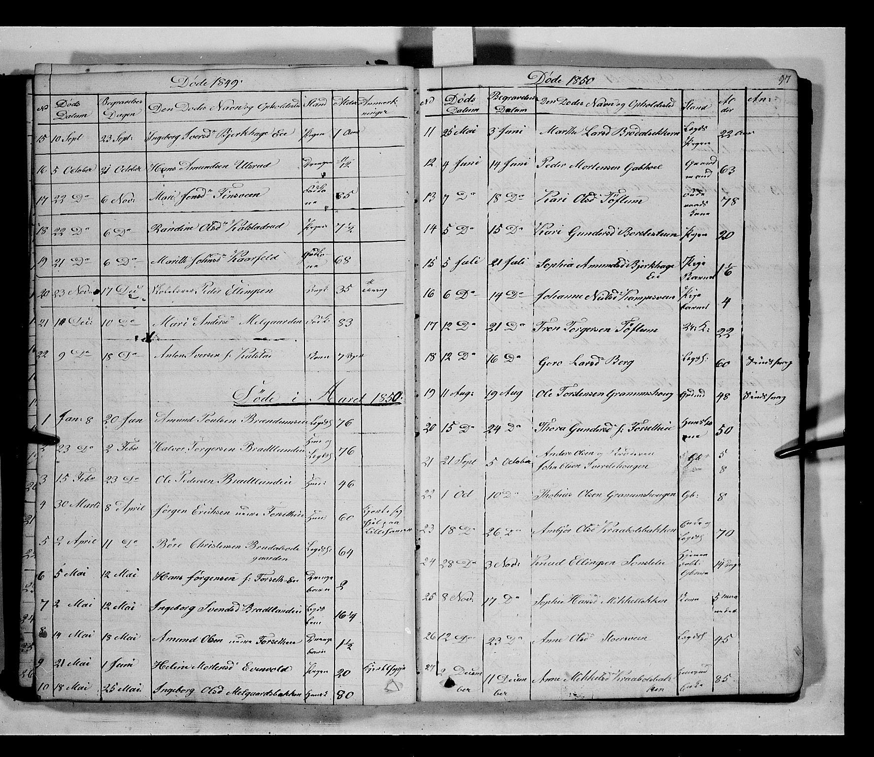 SAH, Gausdal prestekontor, Klokkerbok nr. 5, 1846-1867, s. 97
