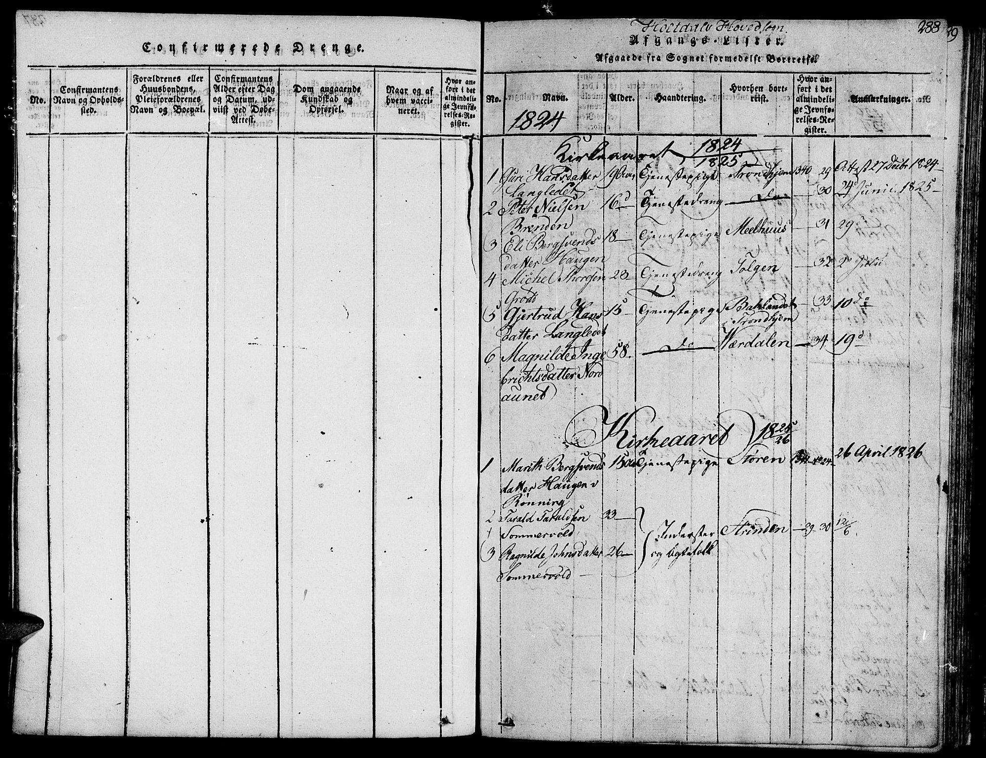 SAT, Ministerialprotokoller, klokkerbøker og fødselsregistre - Sør-Trøndelag, 685/L0954: Ministerialbok nr. 685A03 /1, 1817-1829, s. 288