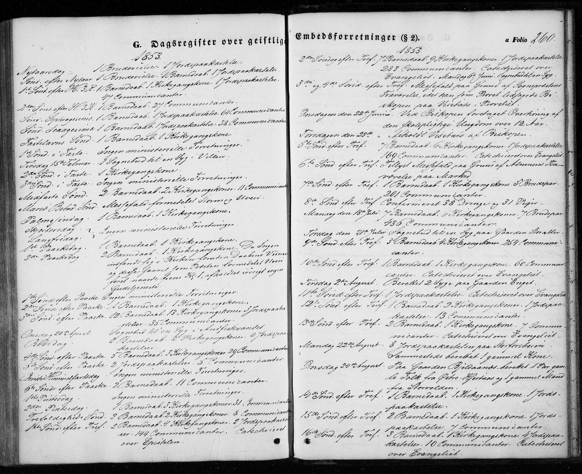SAT, Ministerialprotokoller, klokkerbøker og fødselsregistre - Nordland, 827/L0392: Ministerialbok nr. 827A04, 1853-1866, s. 260